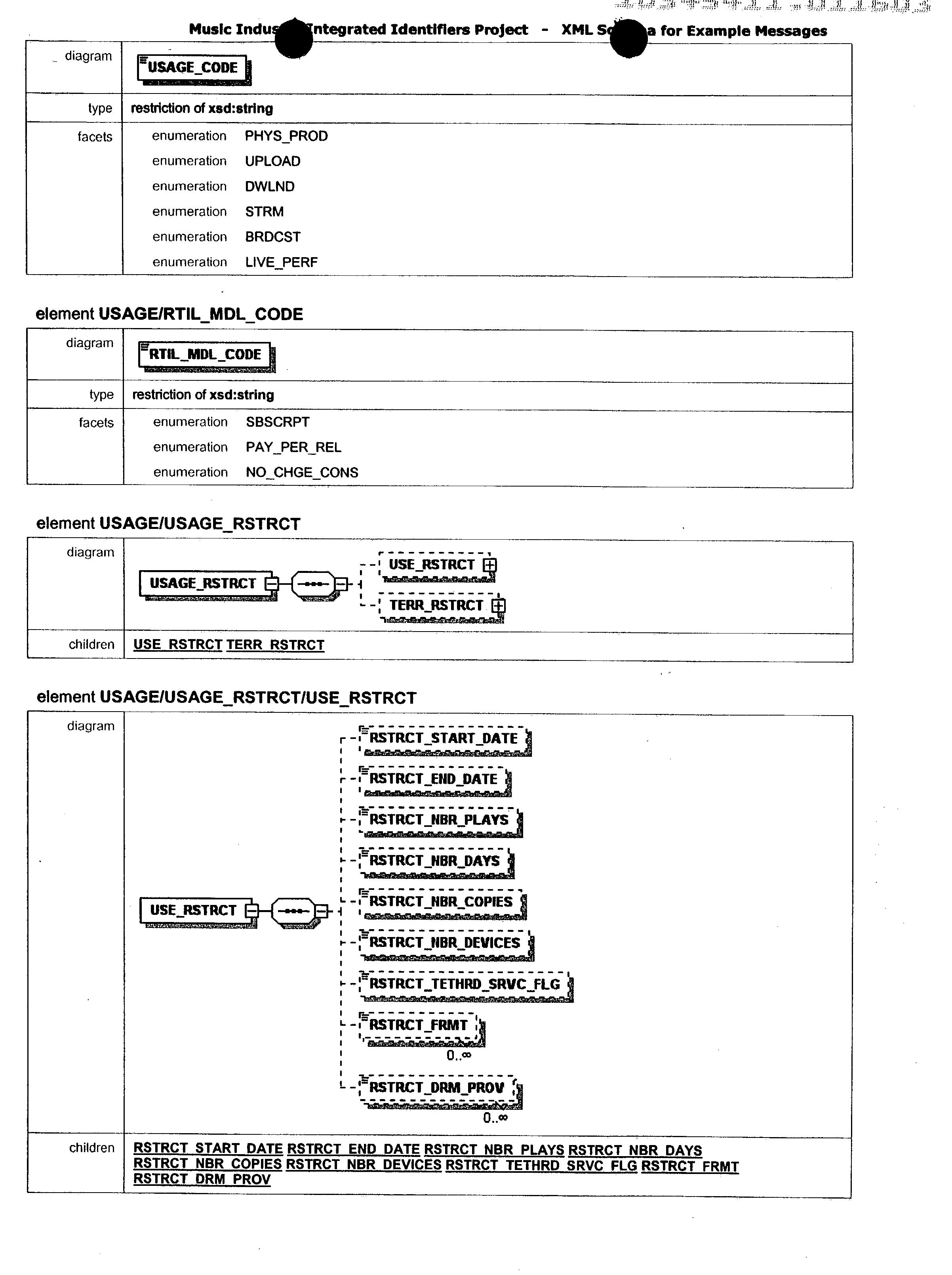 Figure US20030200216A1-20031023-P00071