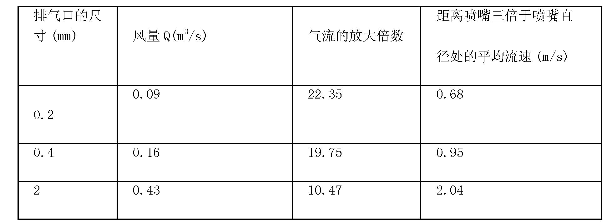 Figure CN101749288BD00084