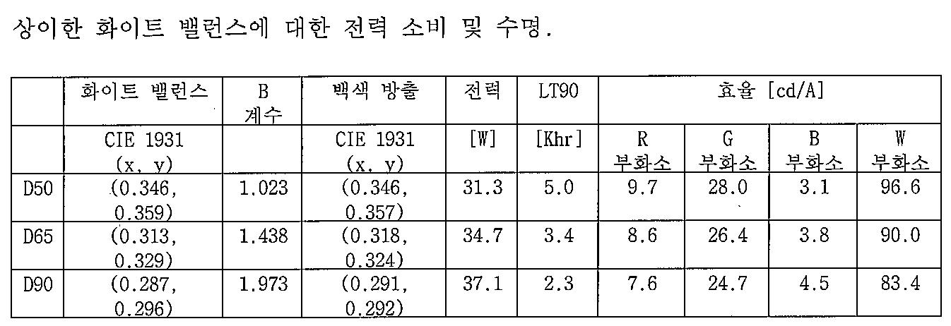 Figure 112012057419014-pat00003
