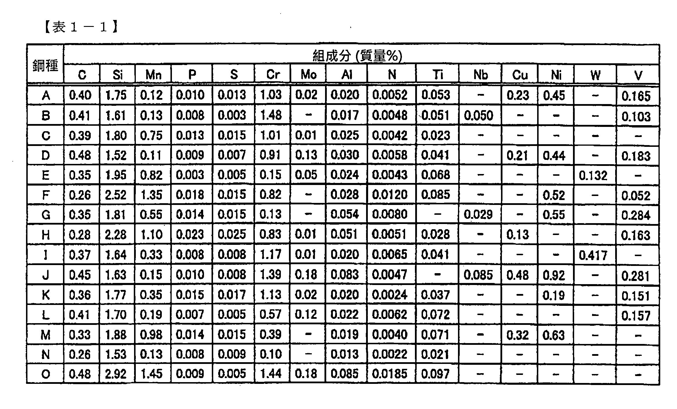 Figure TWI612149BD00003