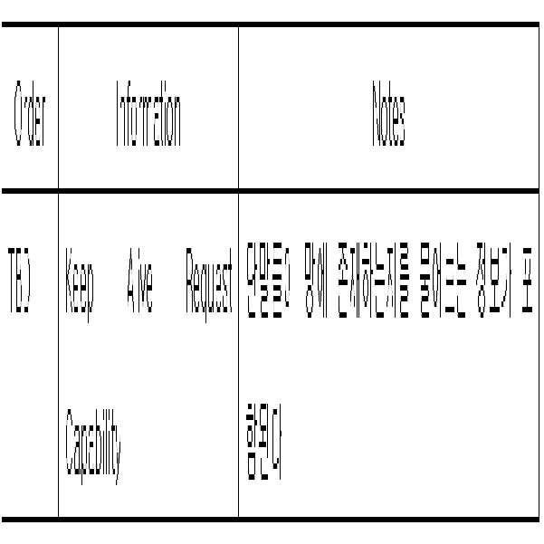 Figure 112007007722829-pat00007