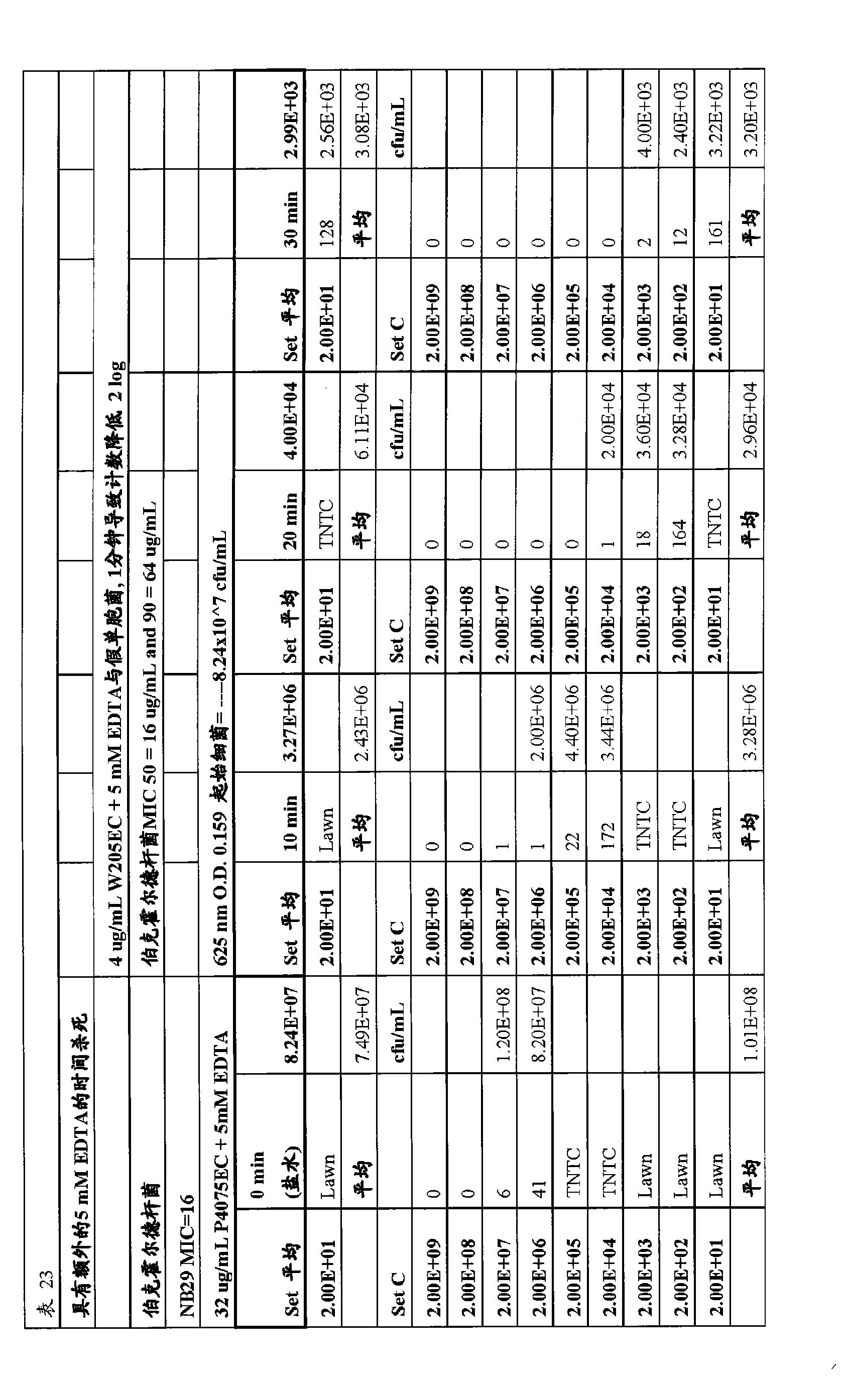 Figure CN102223876AD01411