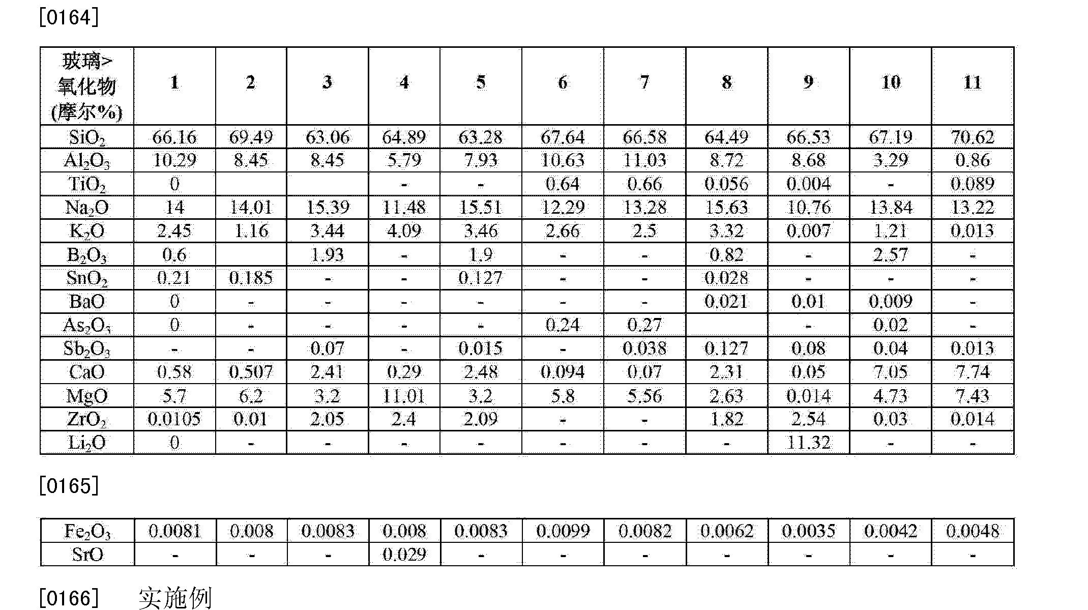 Figure CN103534219AD00181