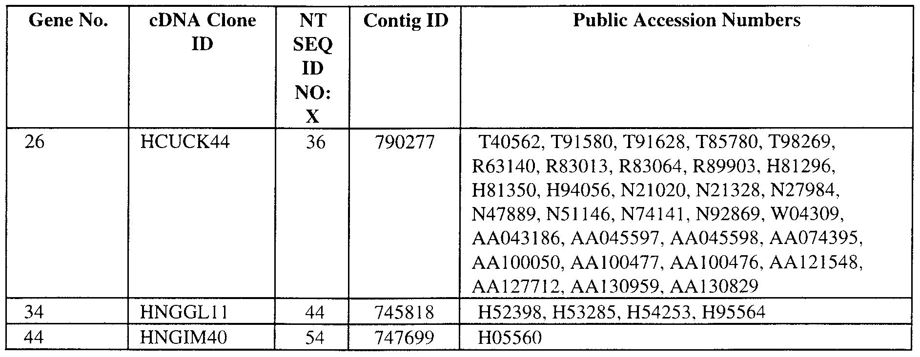 WO2000058355A1 - 50 human secreted proteins - Google Patents