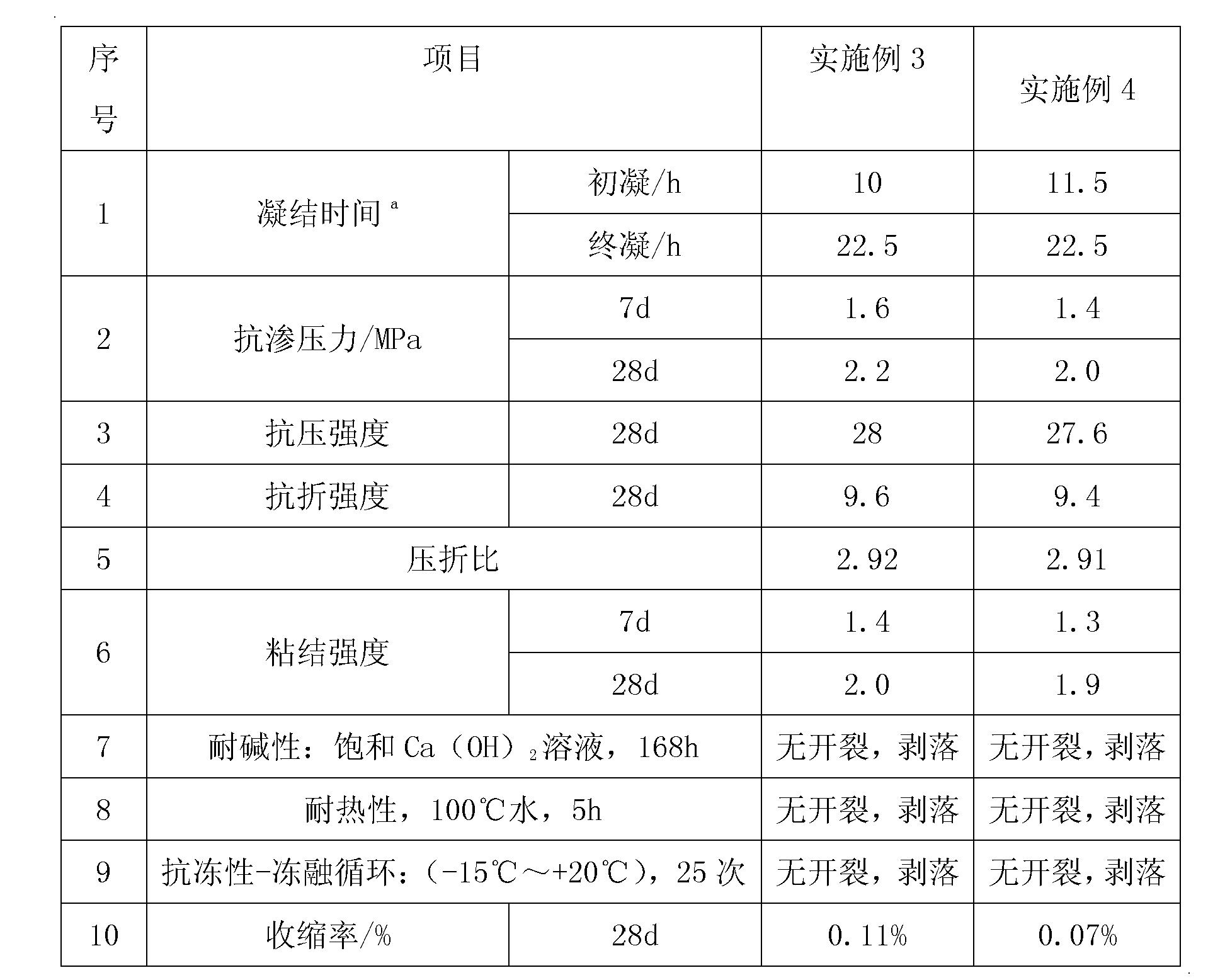 Figure CN102701662BD00091