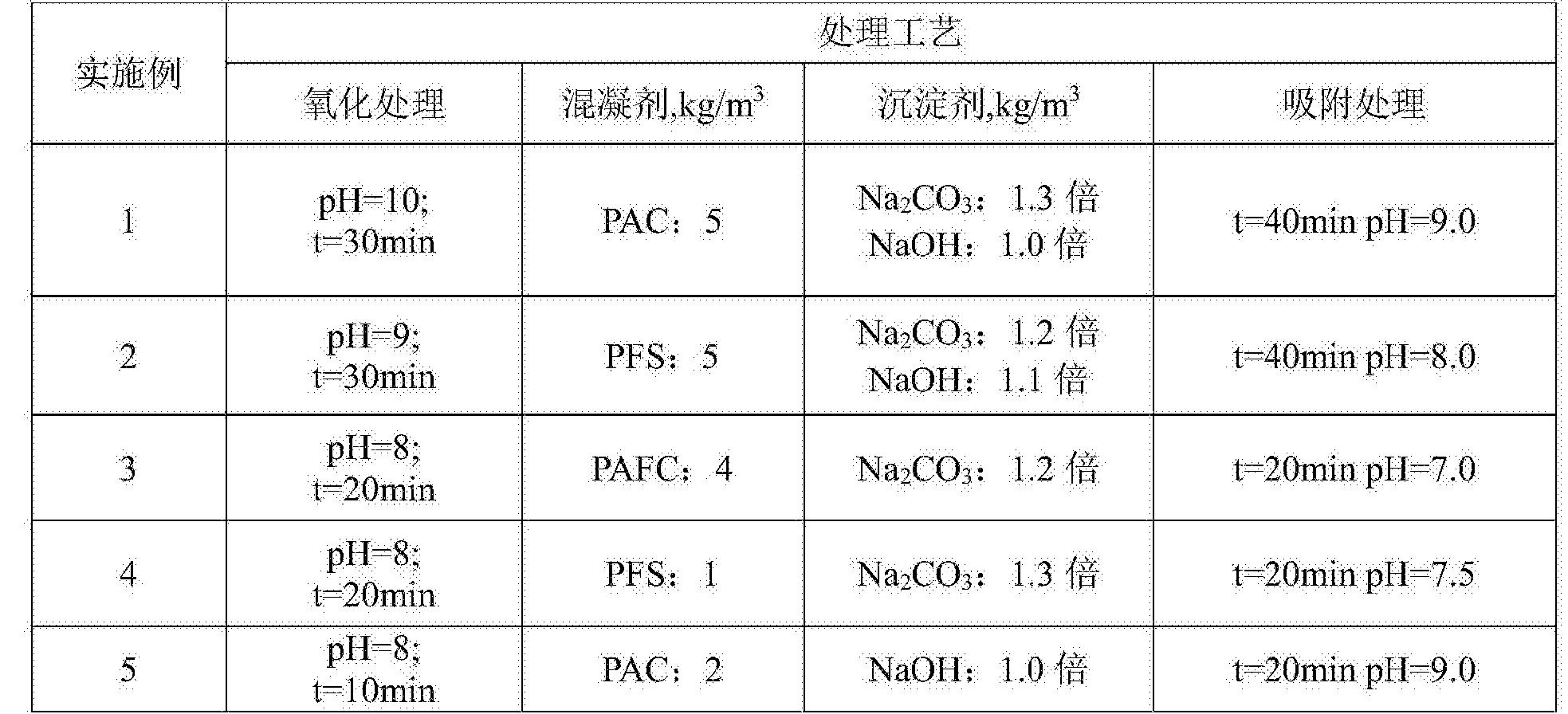 Figure CN104310628BD00061