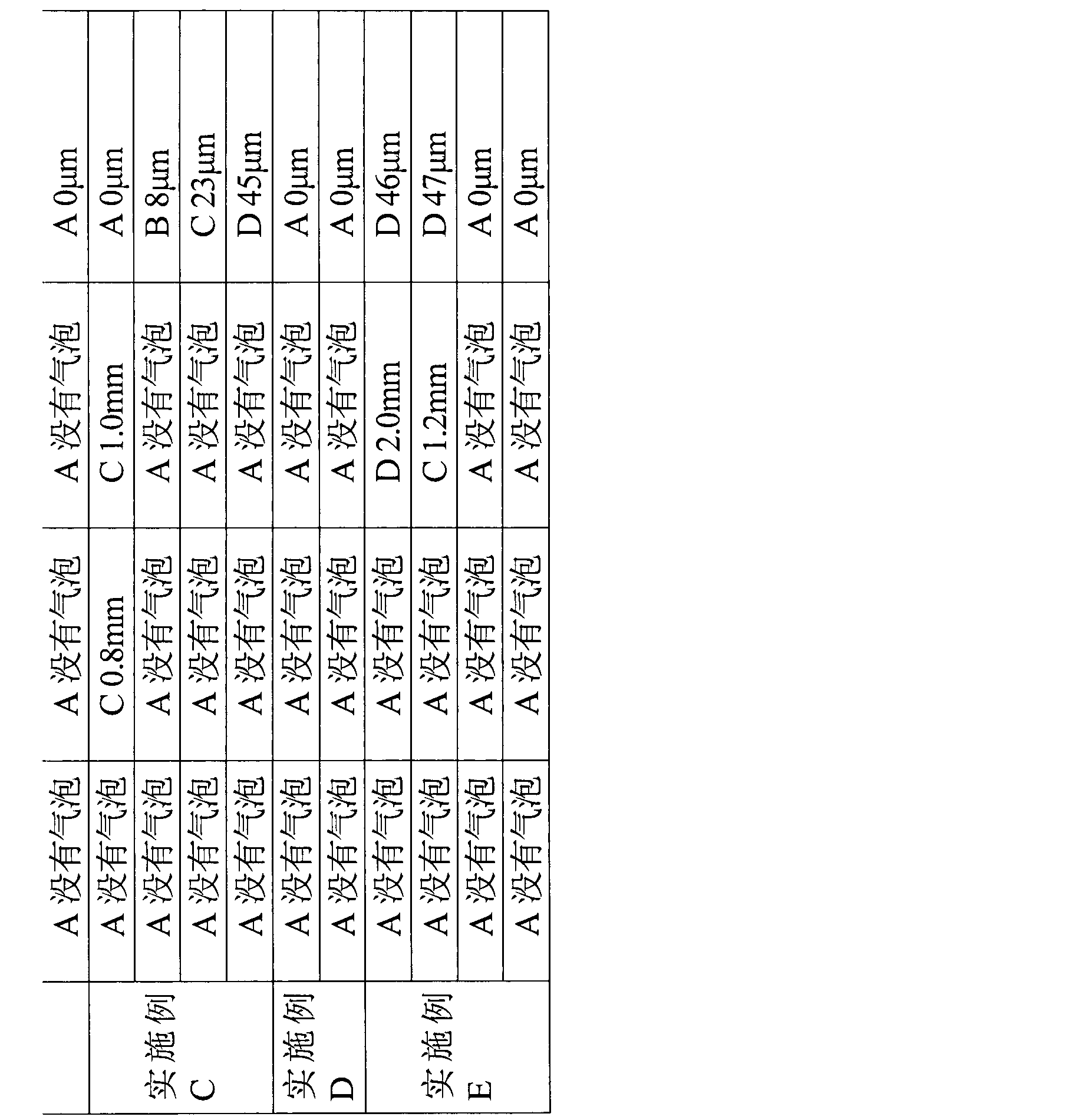 Figure CN102205756AD00401
