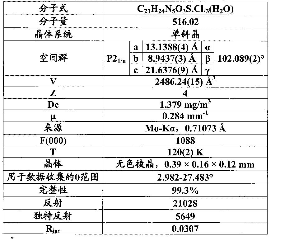 Figure CN105960407AC00031