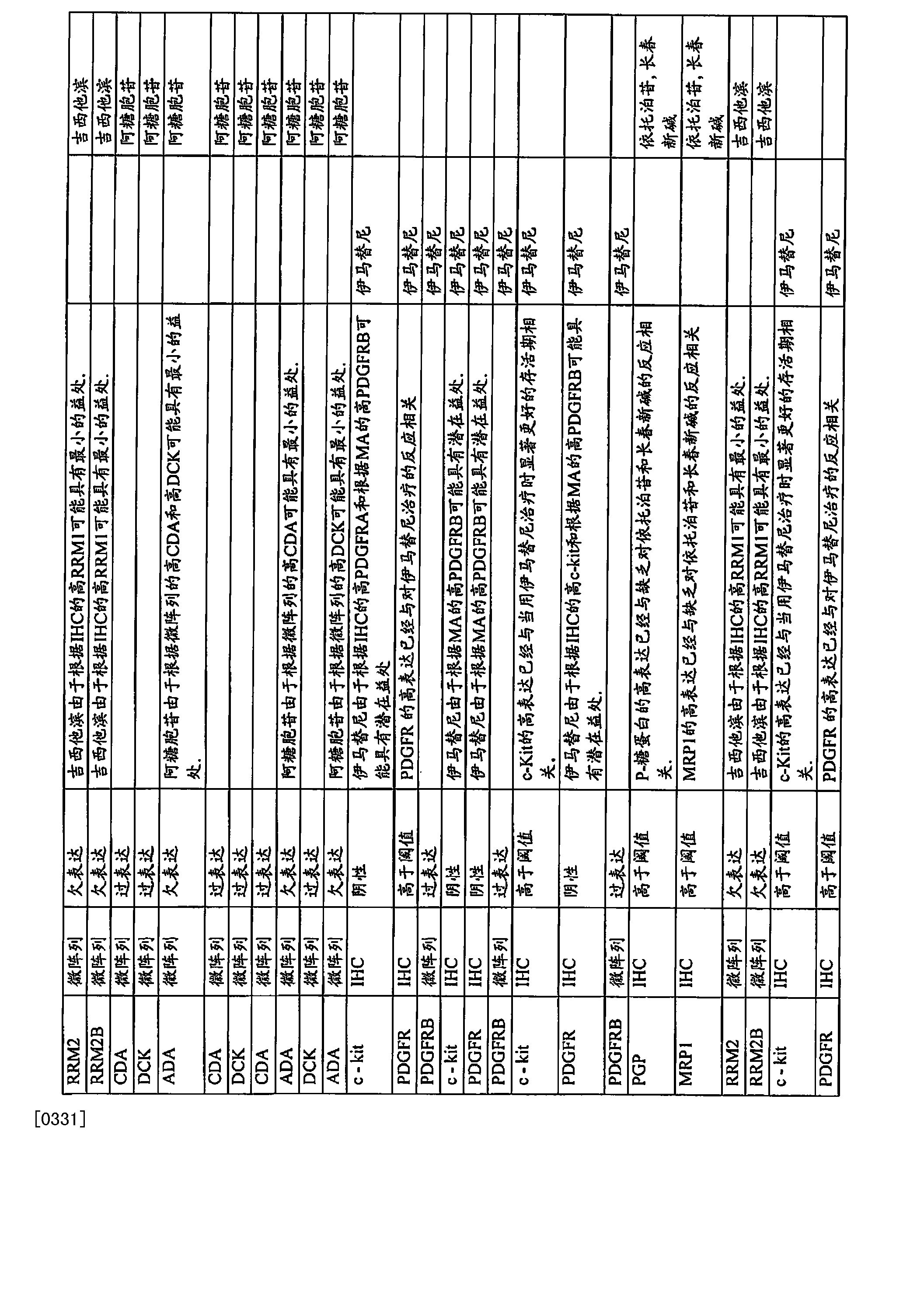 Figure CN104878086AD00781