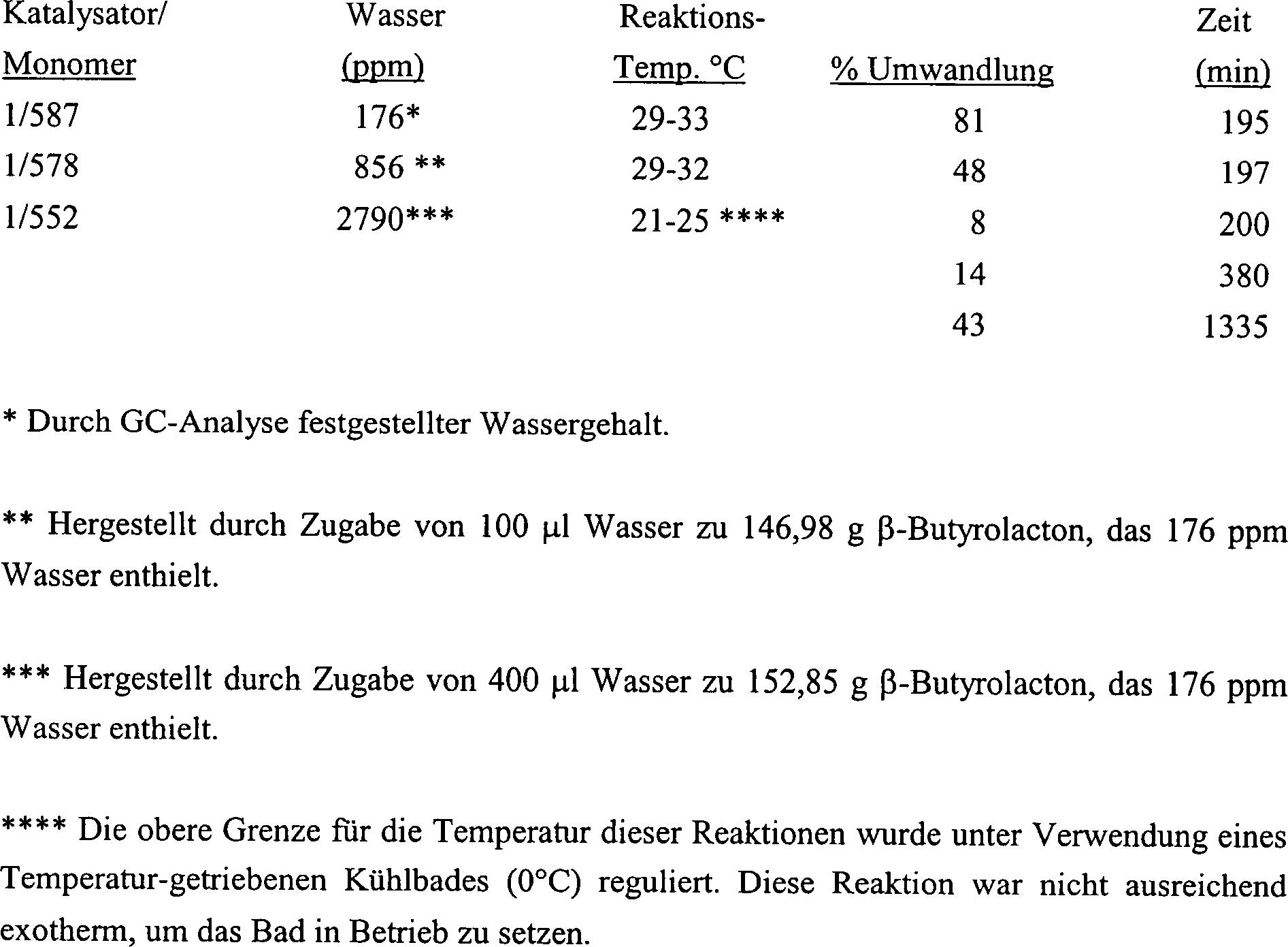 Logarithmische Waage Gewichtsverlust Produkte