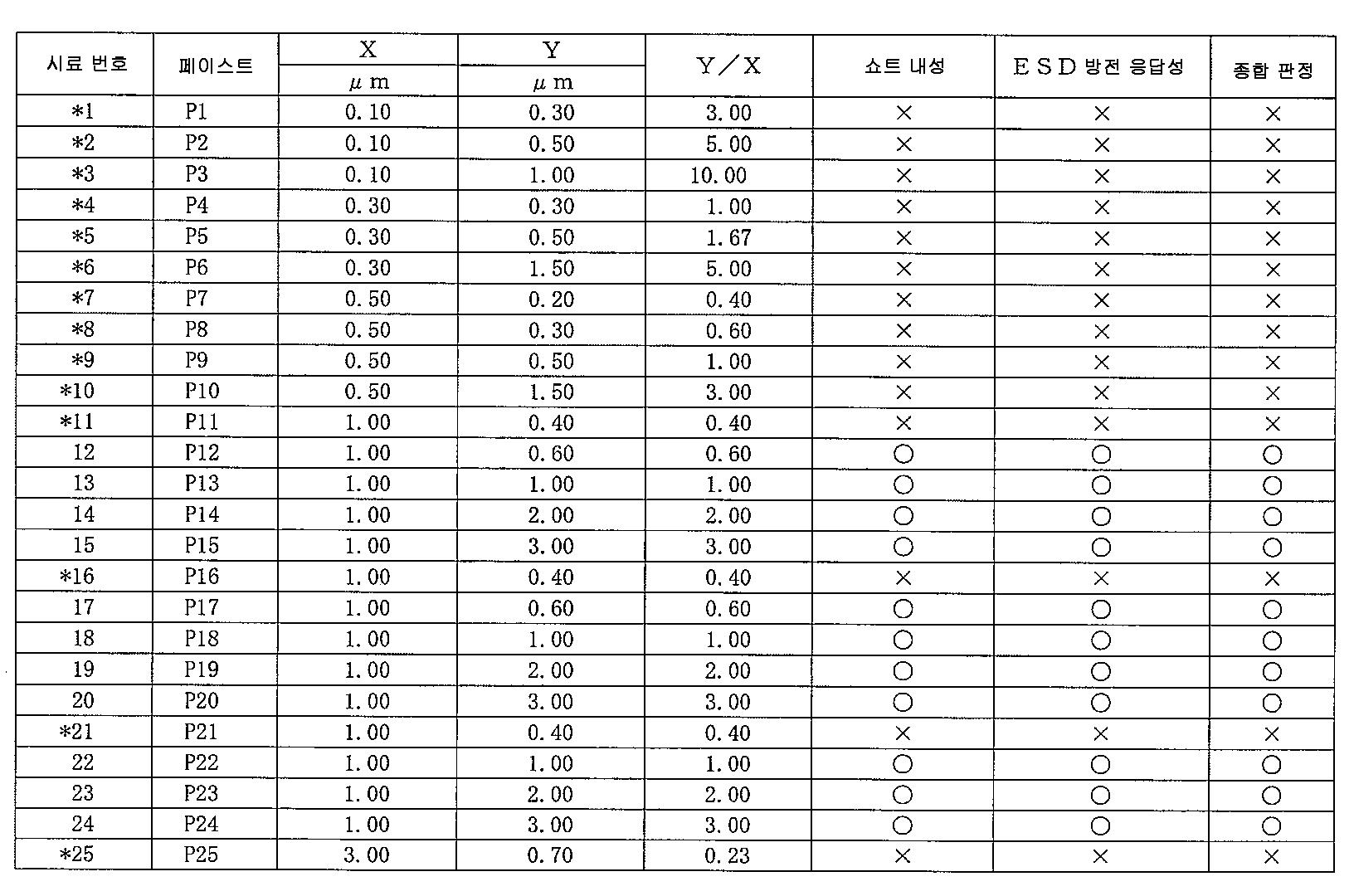 Figure 112012023462790-pct00006