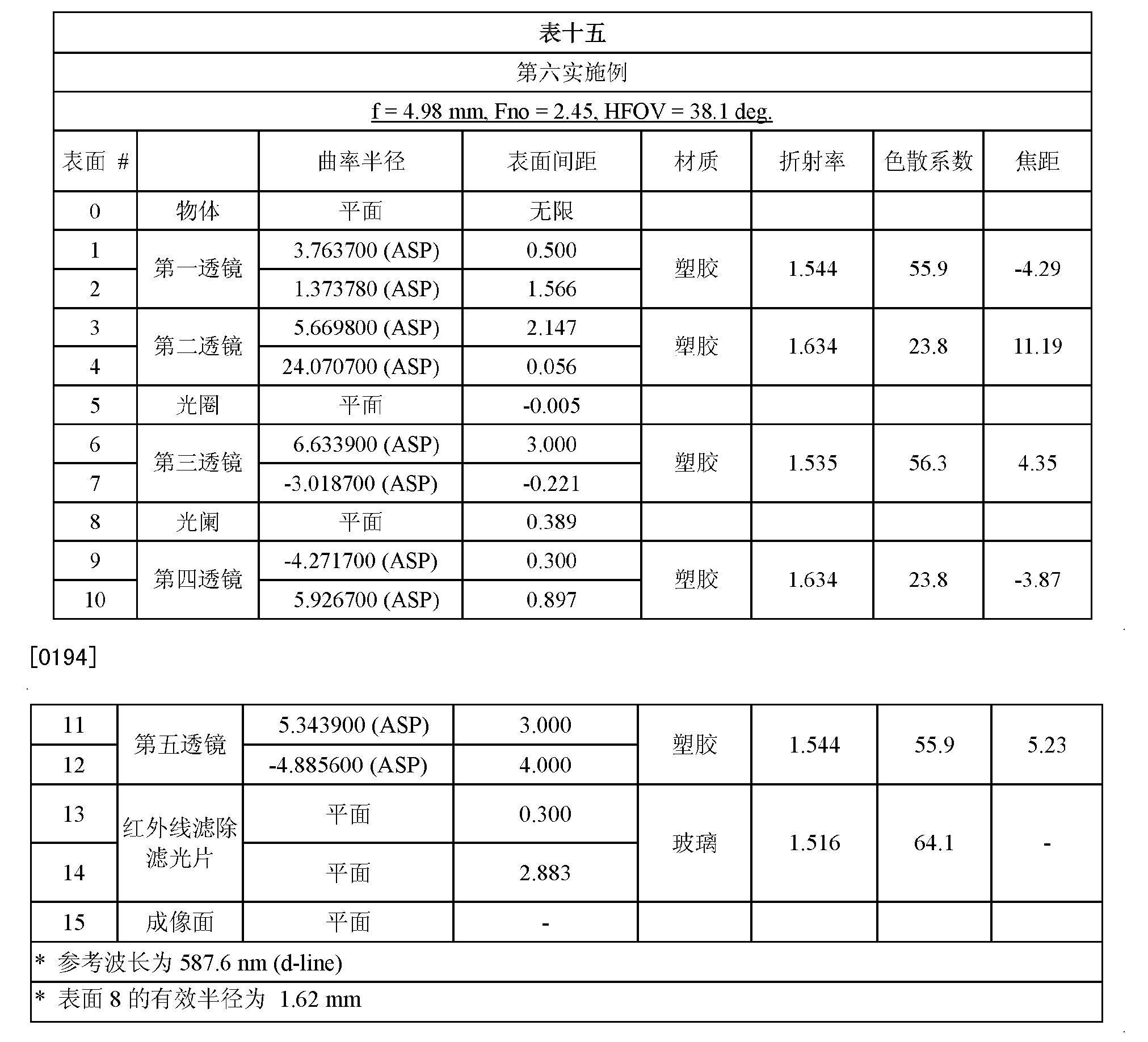 Figure CN102809803BD00201