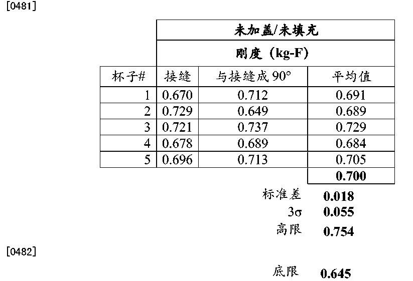 Figure CN104870601AD00481