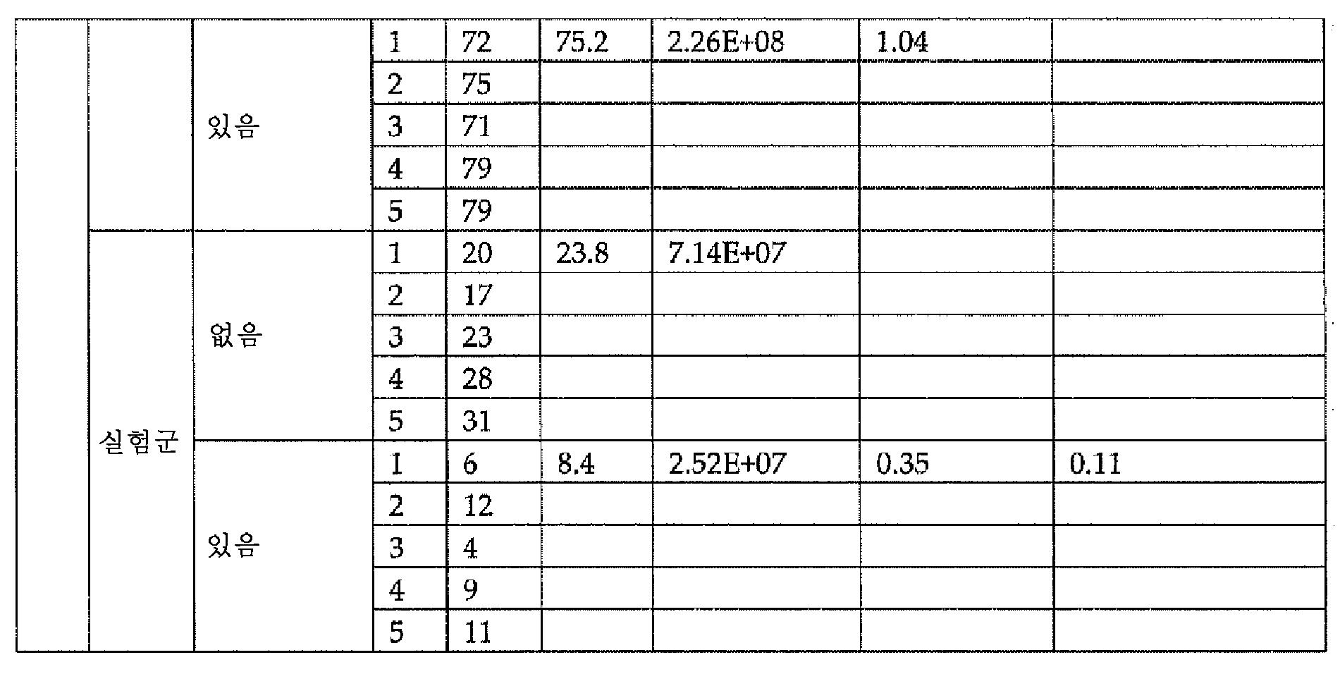 Figure 112009042155886-PCT00025