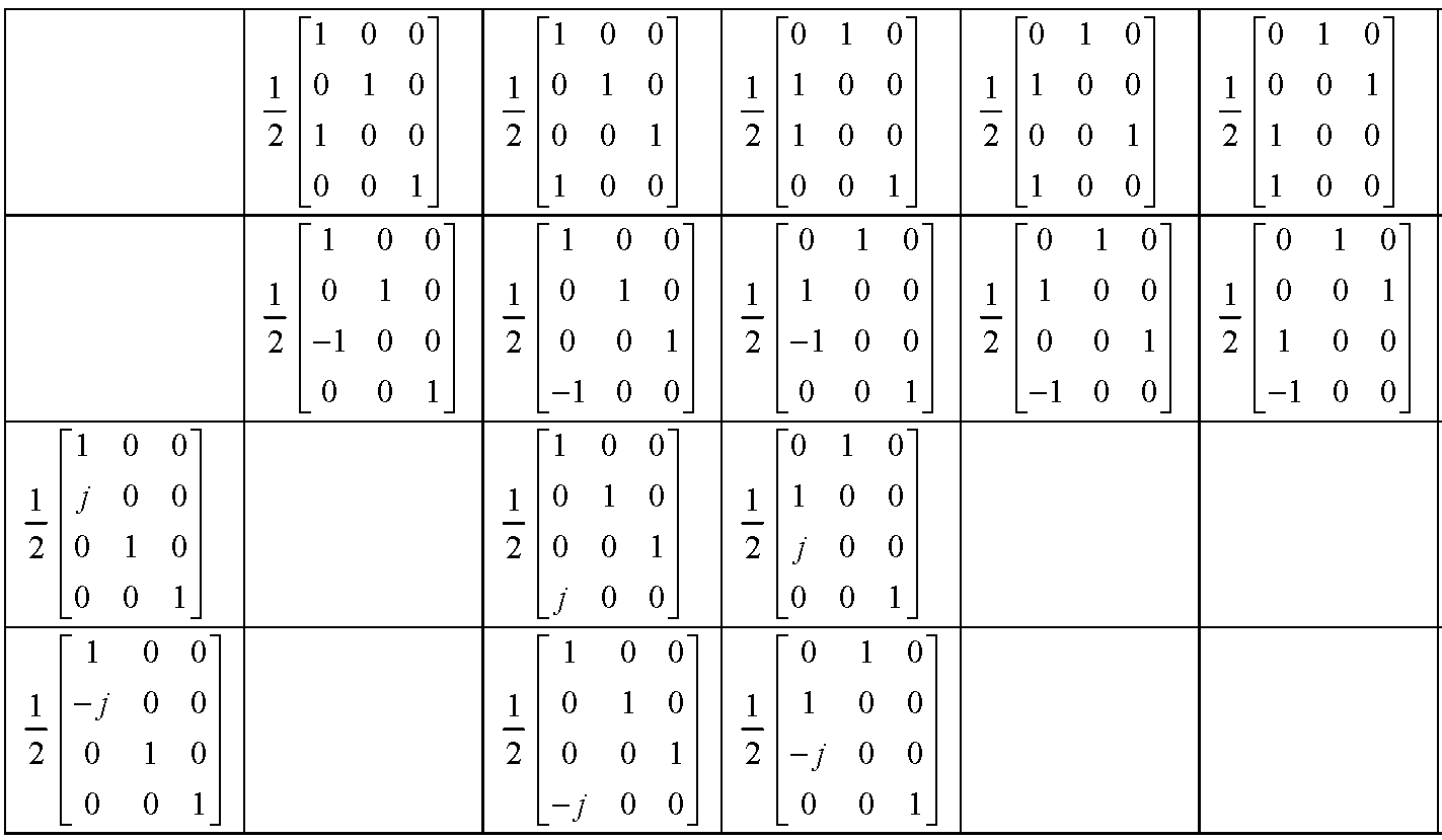 Figure 112010009825391-pat01261