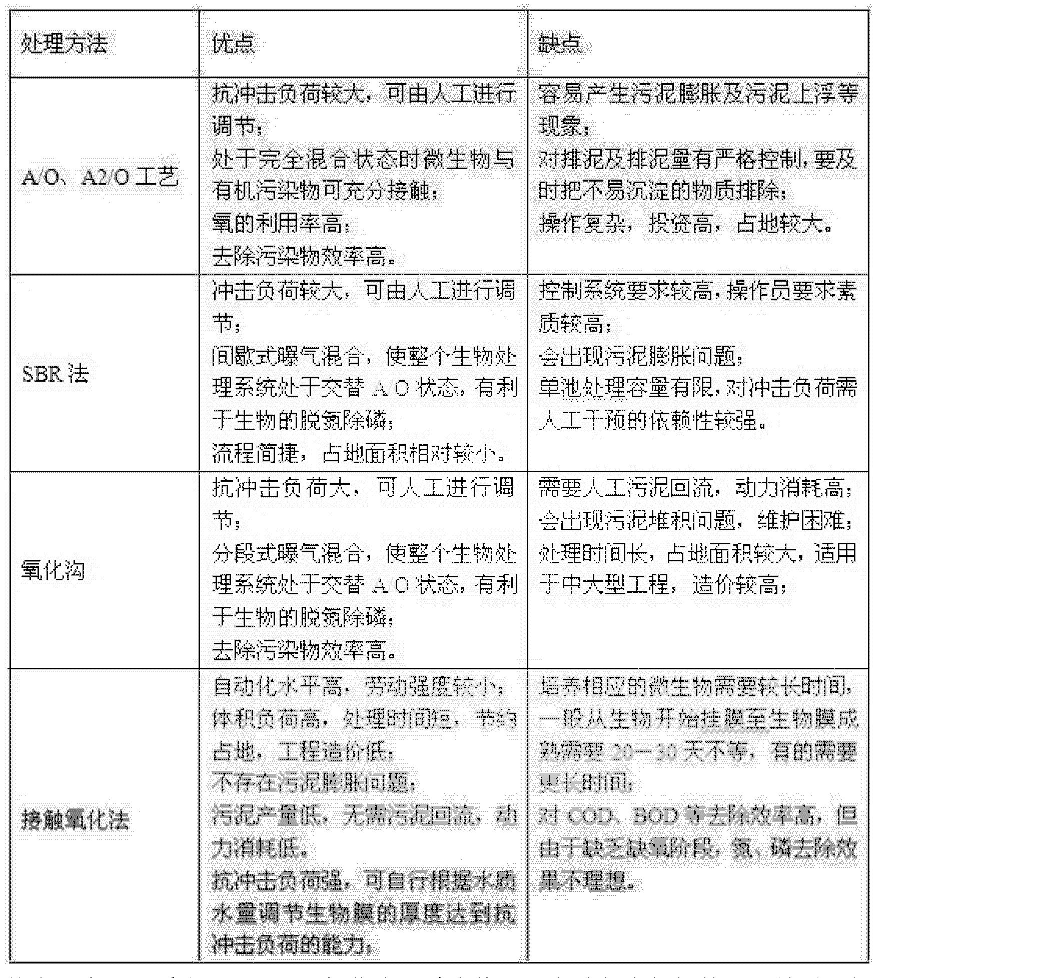 Figure CN103204609AD00041