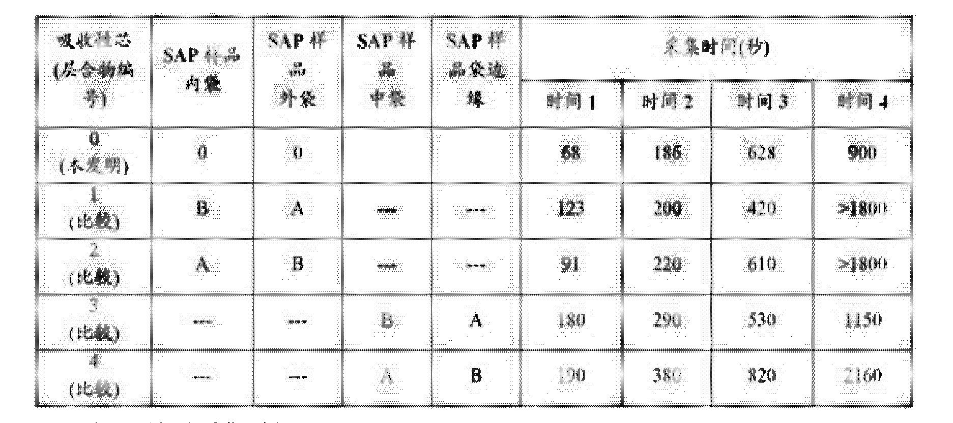 Figure CN104994822AD00271