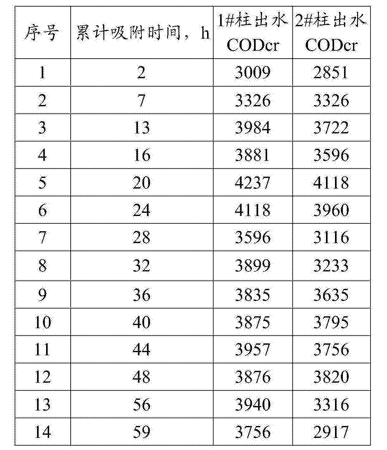 Figure CN105214625BD00101