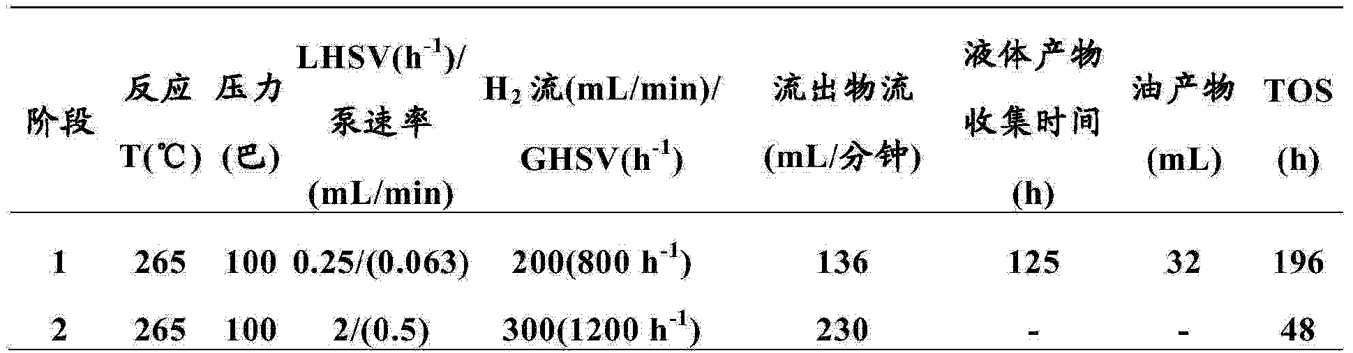 Figure CN104428060AD00162