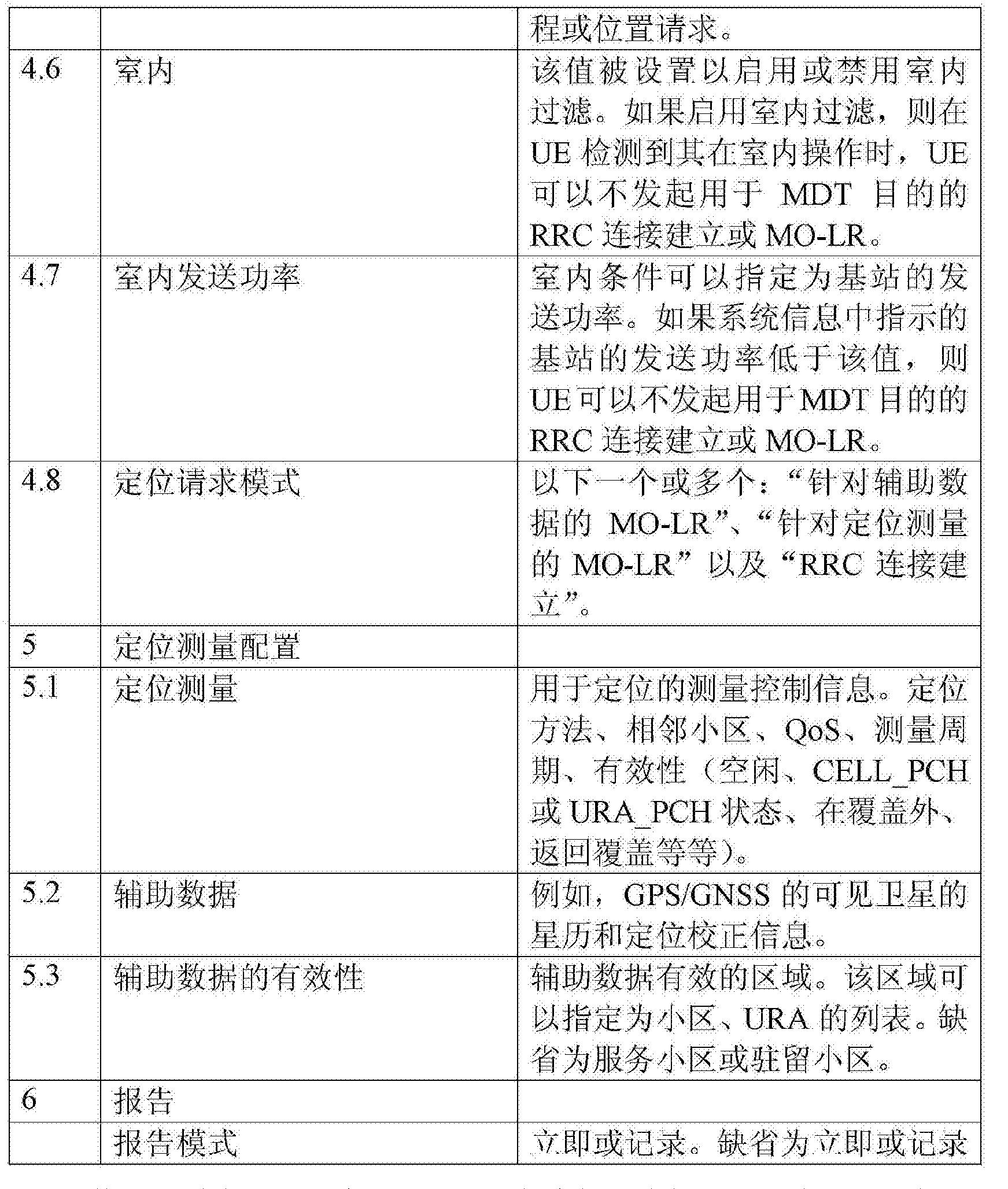 Figure CN102860062BD00271