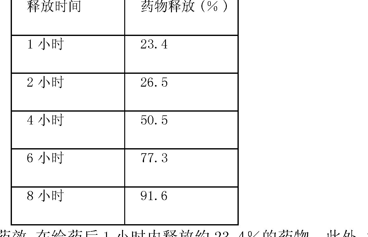 Figure CN102238946AD00171