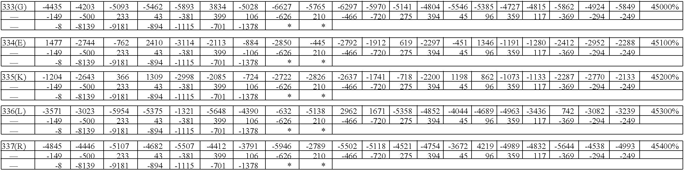 Figure US08945899-20150203-C00063
