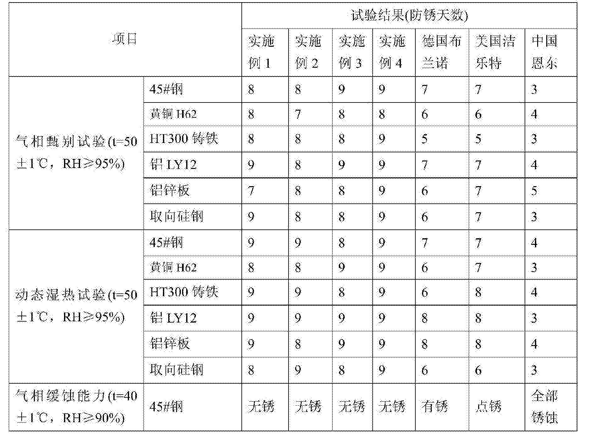Figure CN104311970BD00061