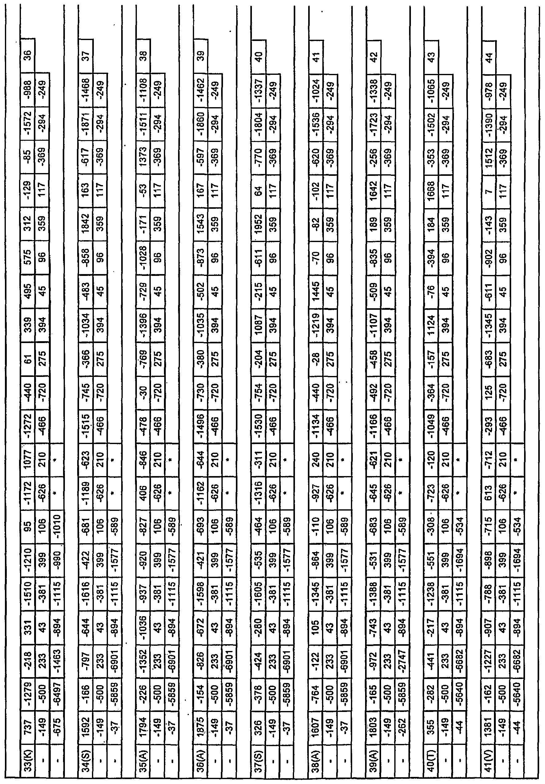 Figure imgf000194_0001