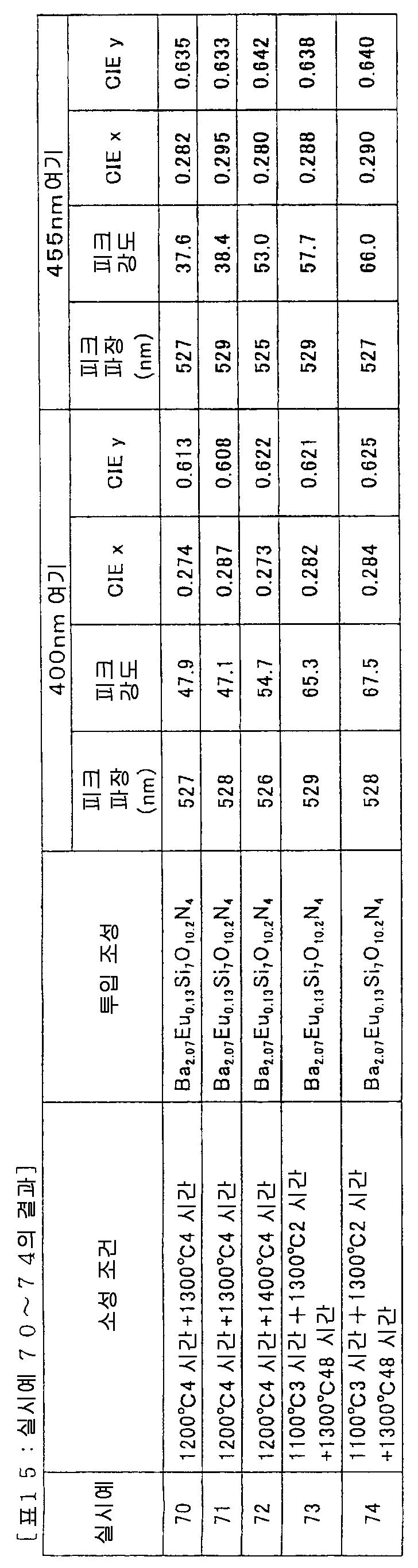 Figure 112008062059116-pct00026