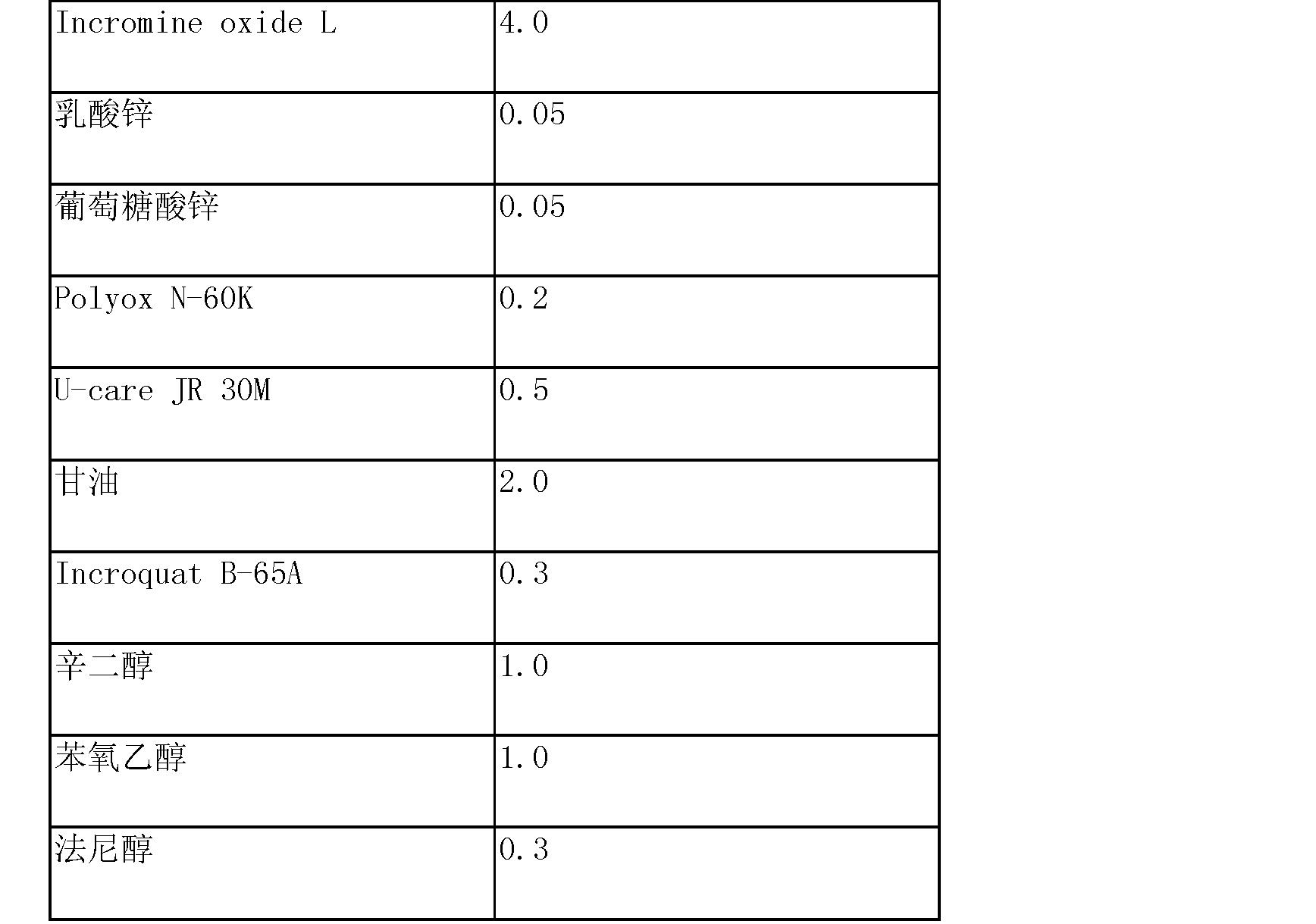 Figure CN101163455BD00541