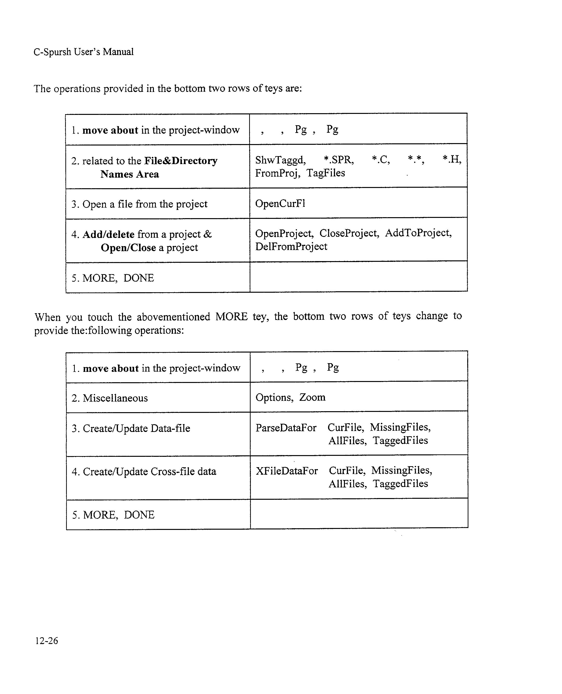 Figure US20030090473A1-20030515-P00209