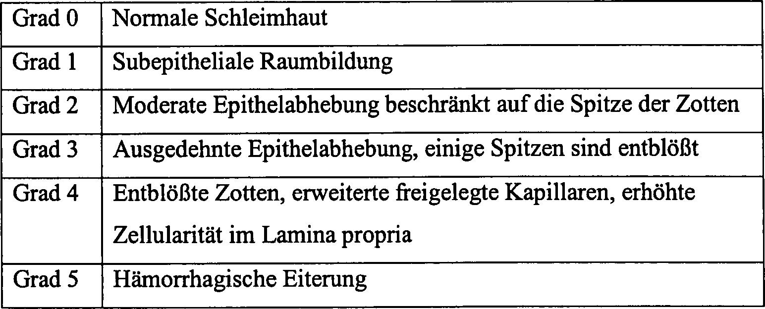 Schön Felopian Rohr Ideen - Anatomie Und Physiologie Knochen Bilder ...