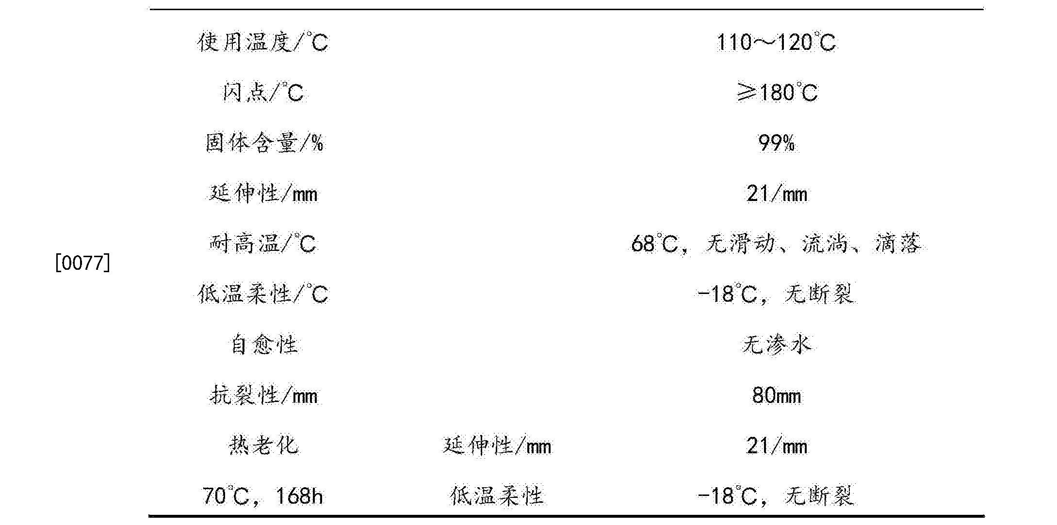 Figure CN105219271BD00121