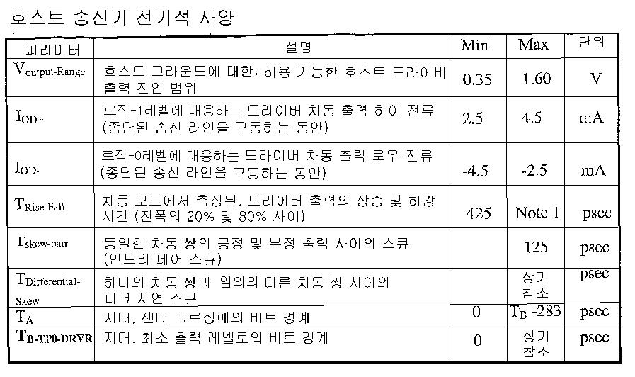 Figure 112006076661523-pct00010