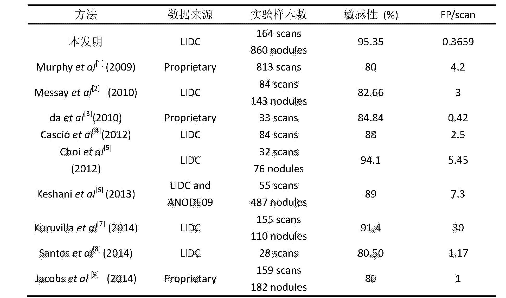 Figure CN104751178BD00122