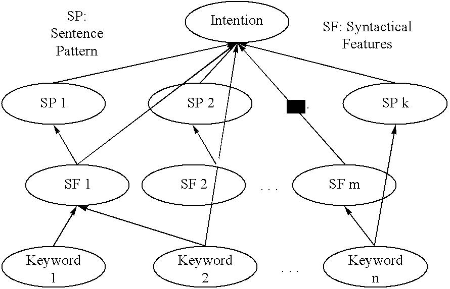 Figure US07283992-20071016-C00001