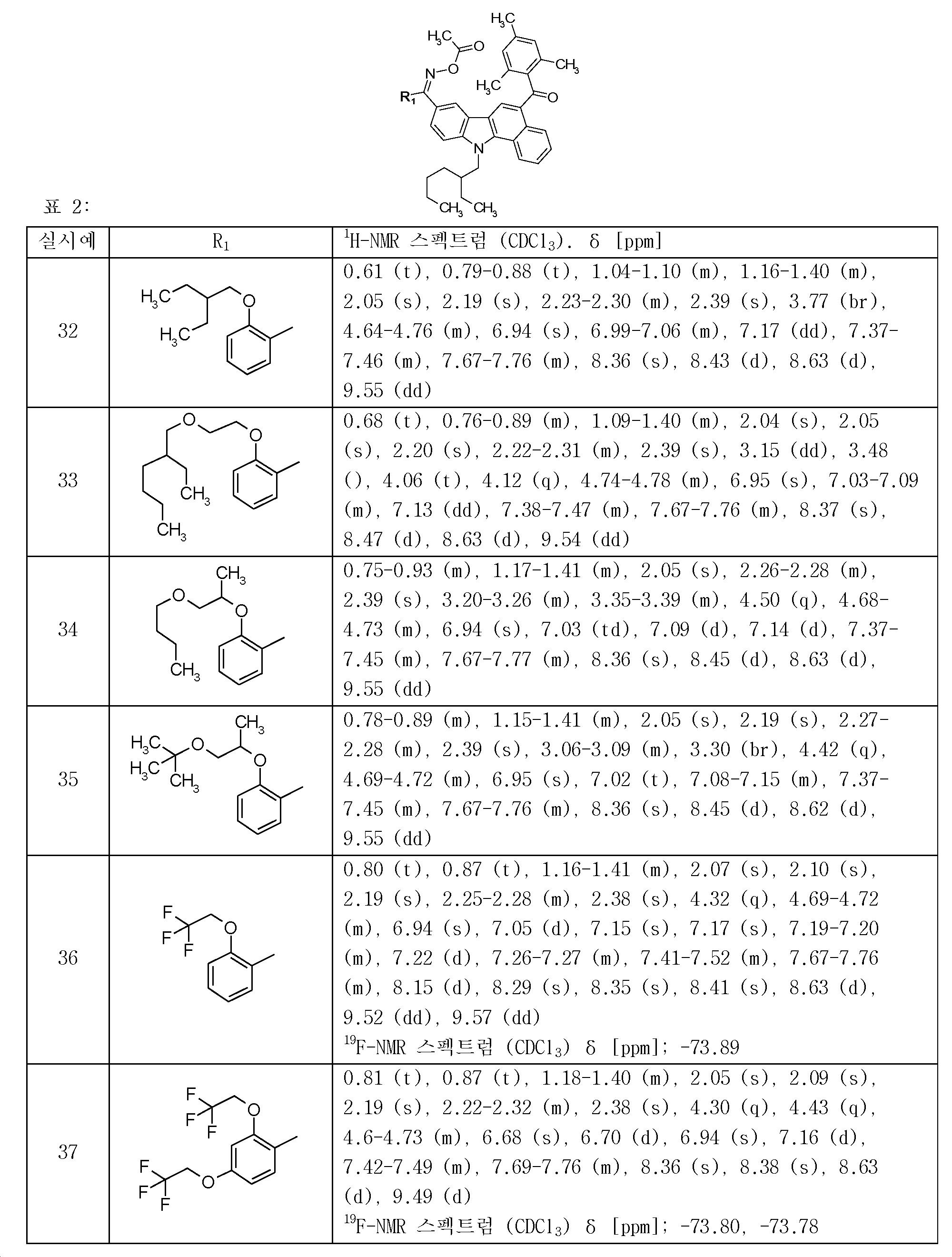 Figure 112013039208549-pct00121