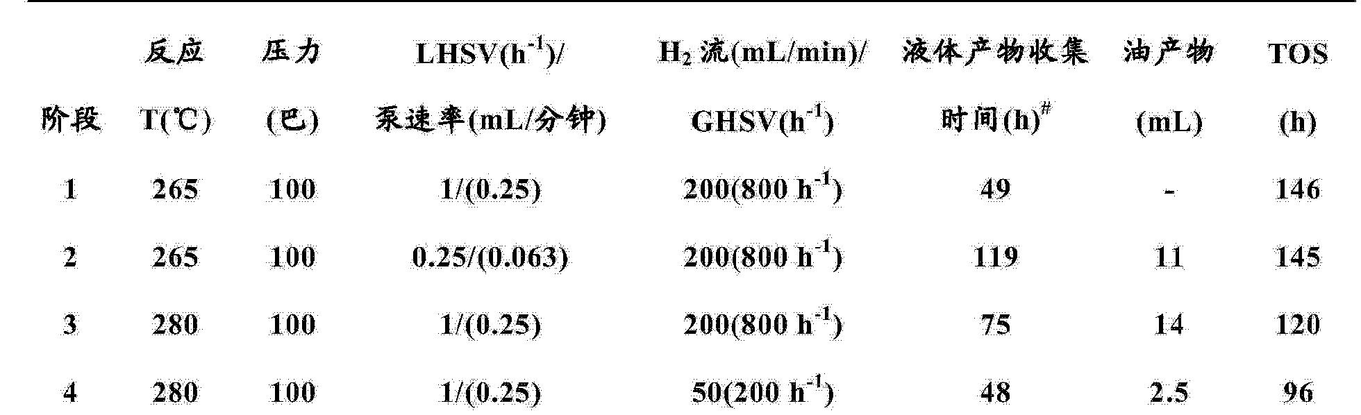 Figure CN104428060AD00121