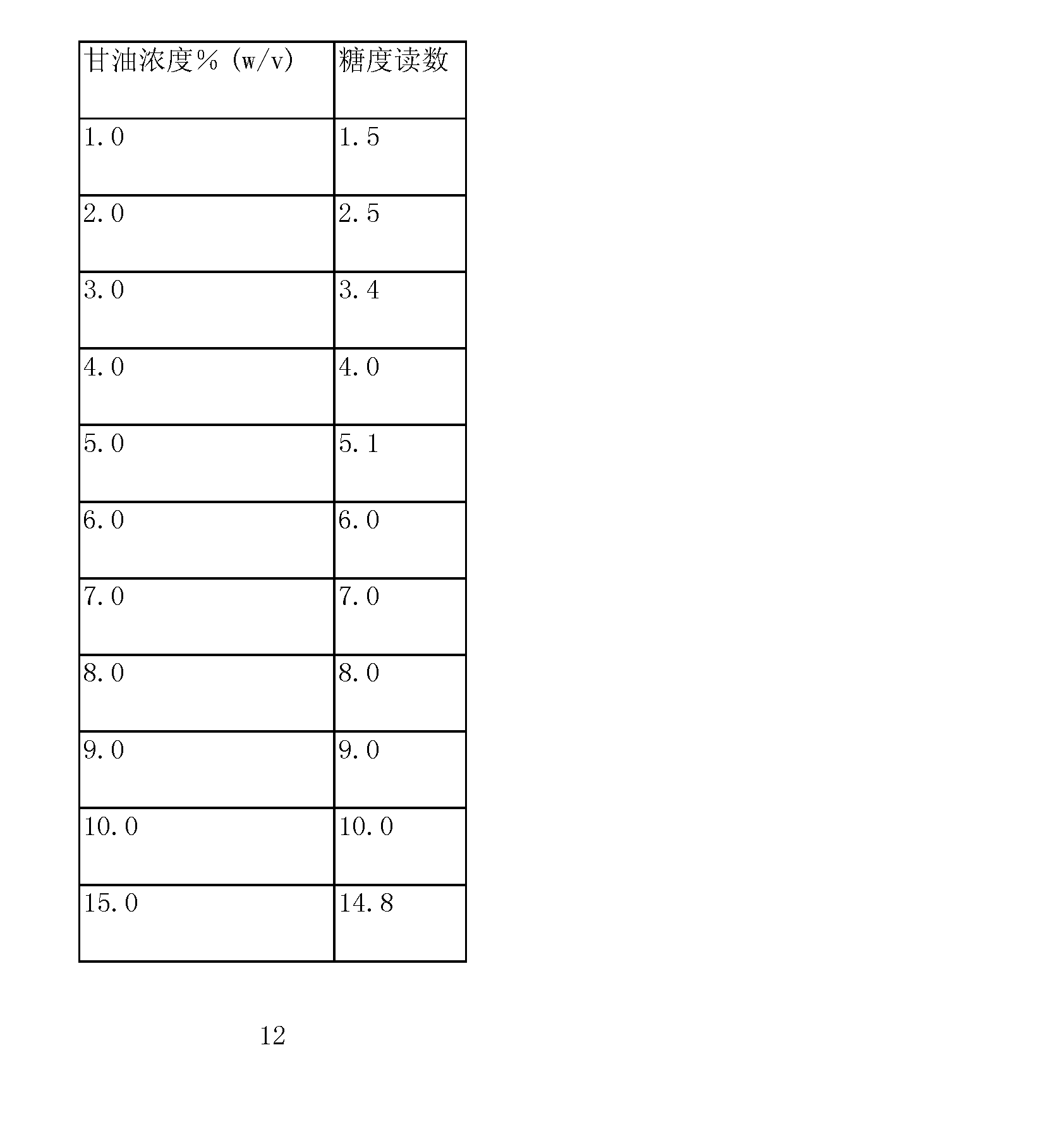 CN A Method of storing produce and producing a beverage