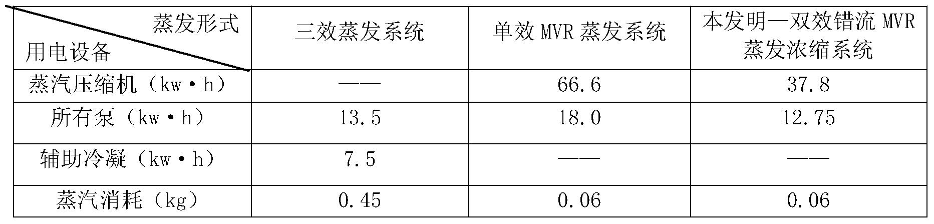 Figure PCTCN2016071168-appb-000003