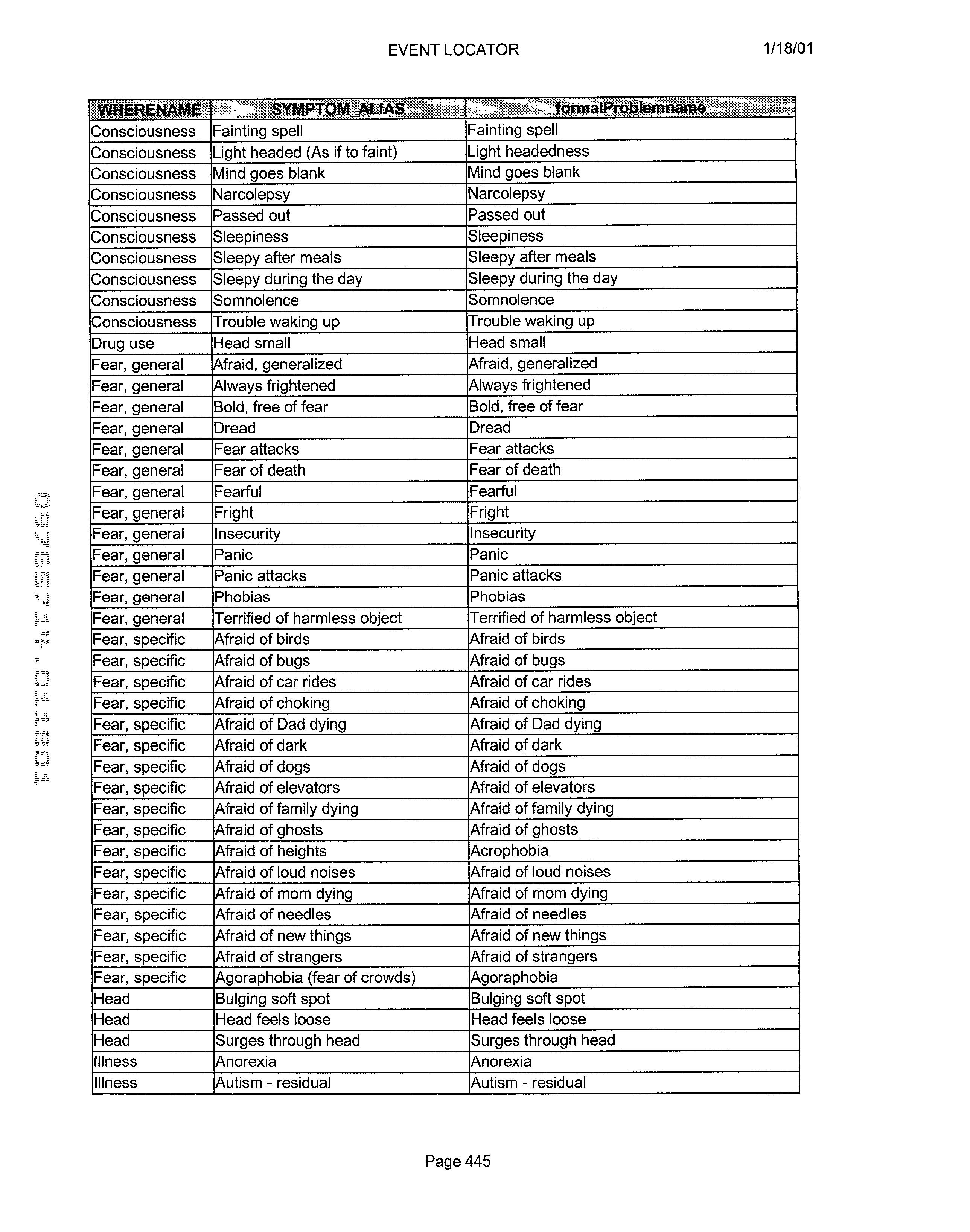 Figure US20030061072A1-20030327-P00446