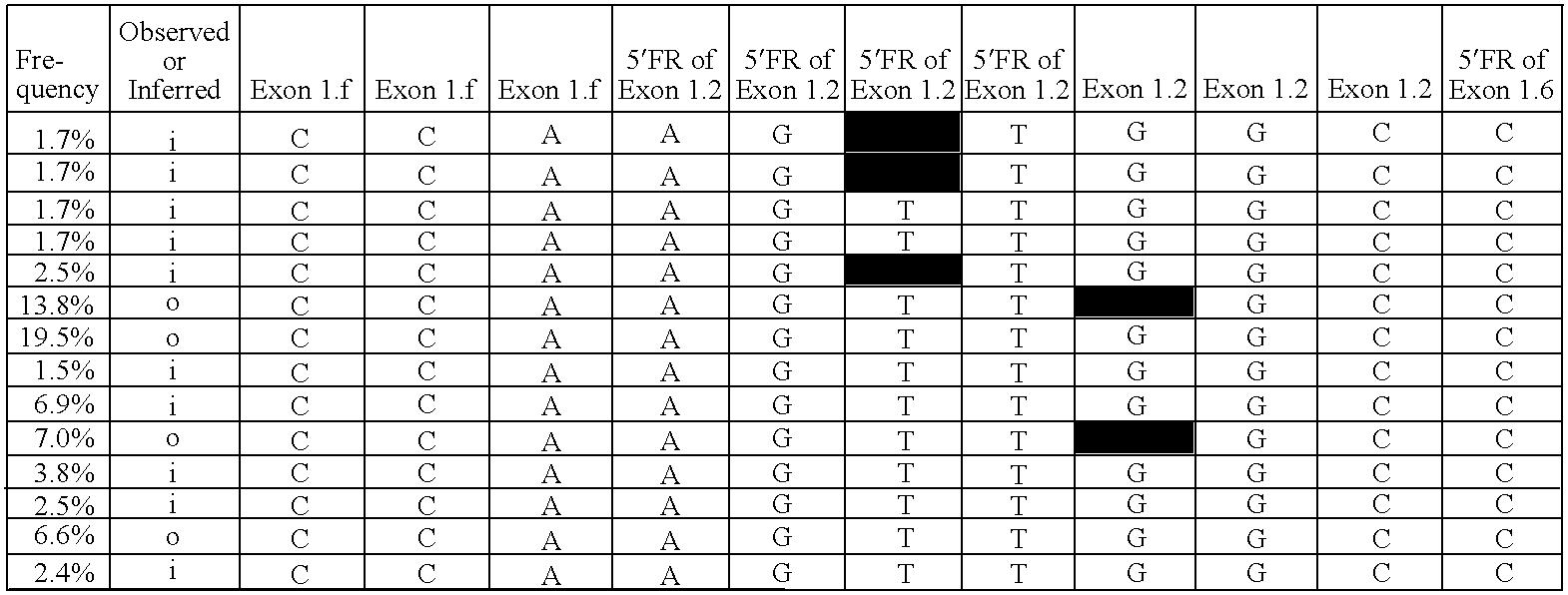 Figure US07485711-20090203-C00037
