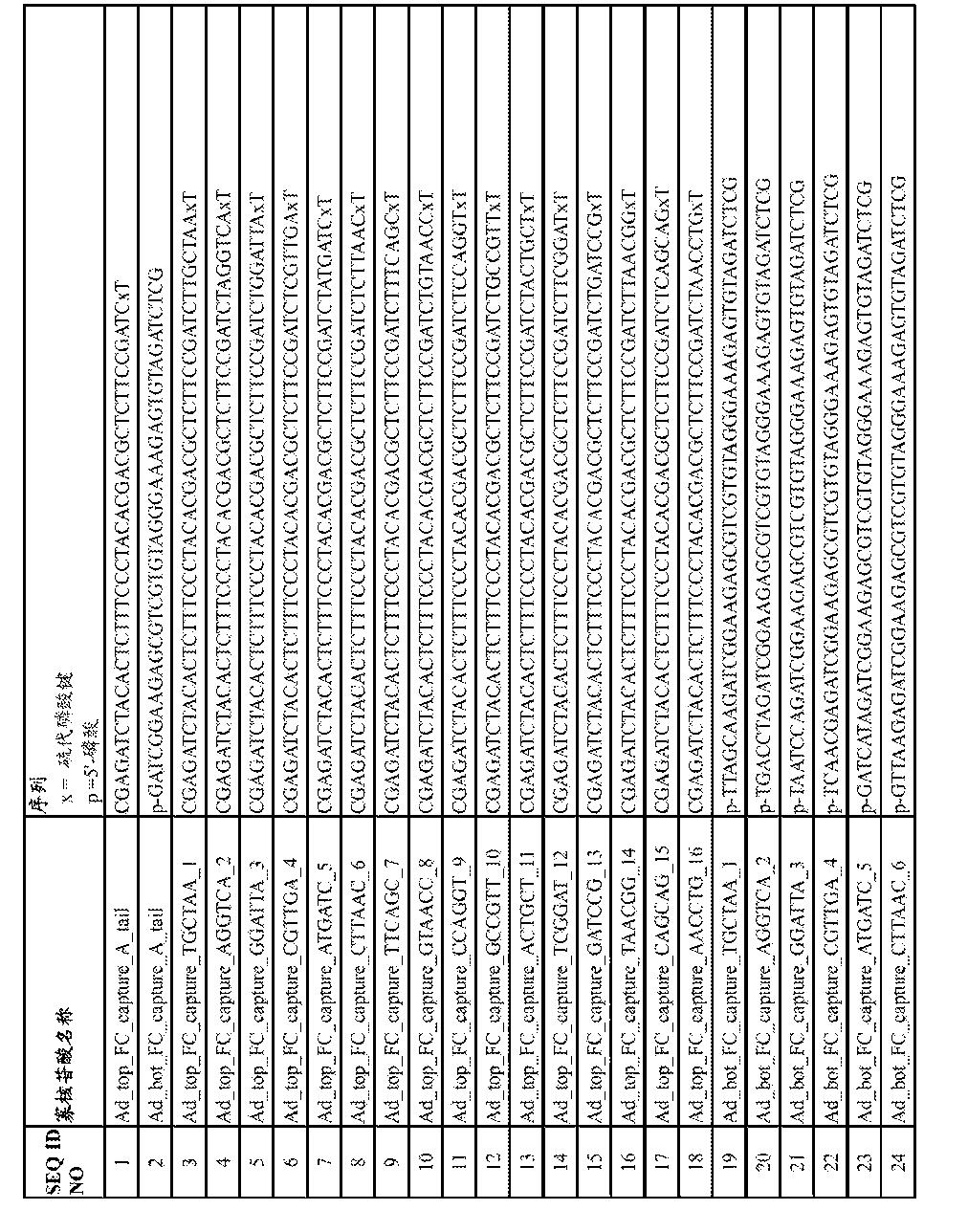 Figure CN103228798BD00161