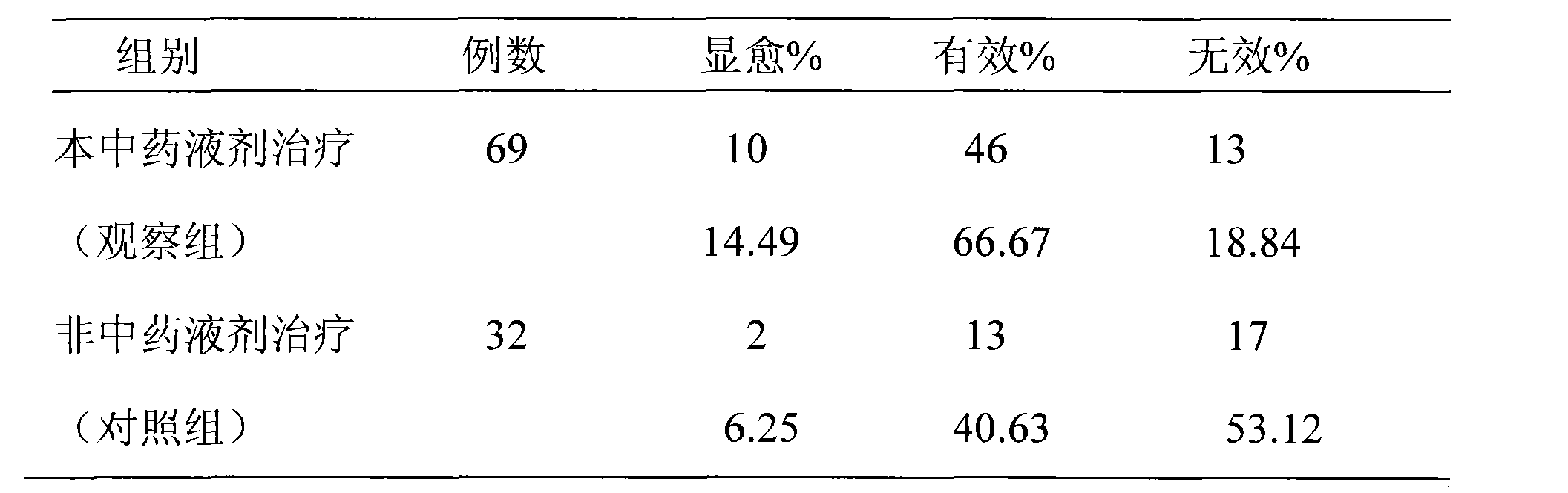 Figura CN101129917BD00041