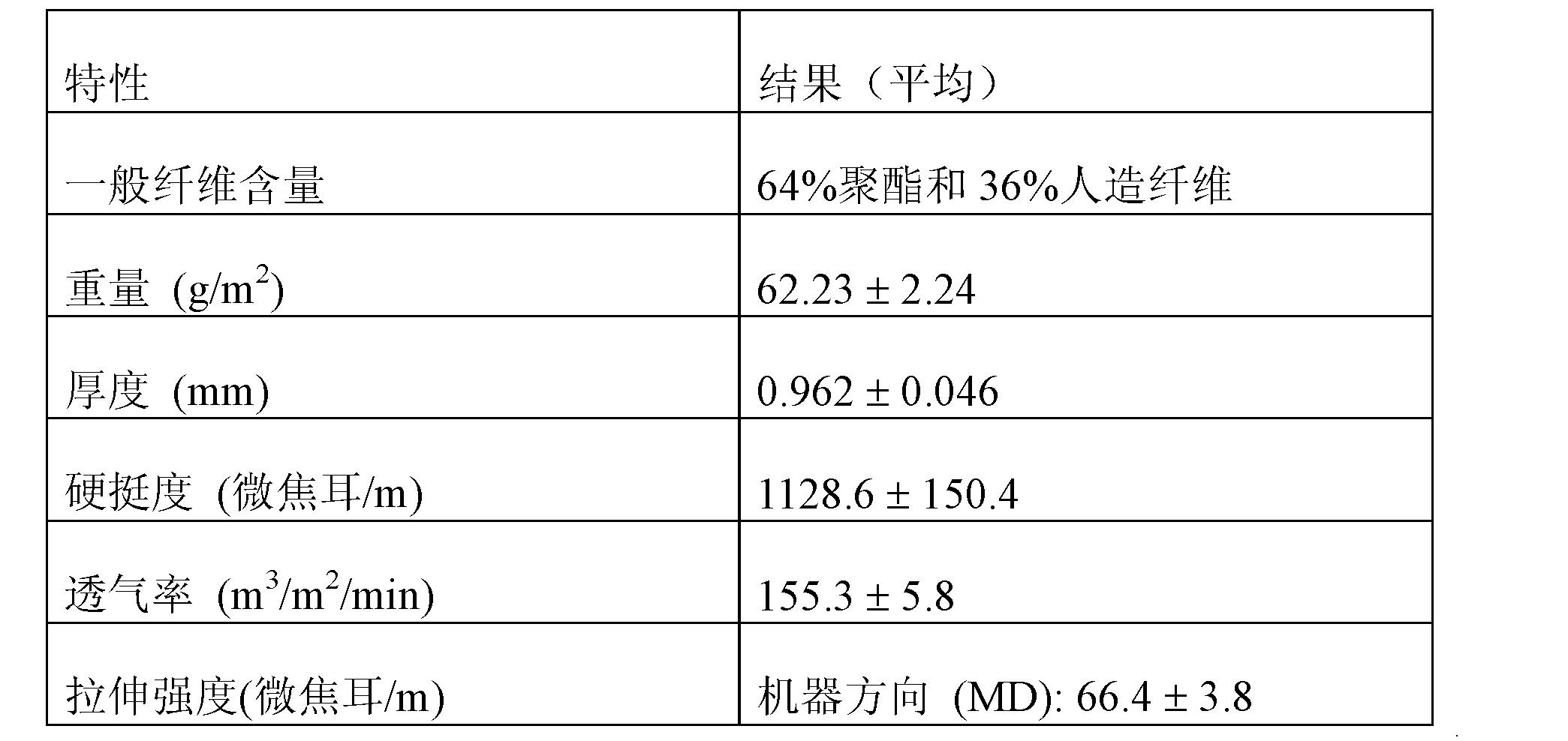 Figure CN102076364AD00131