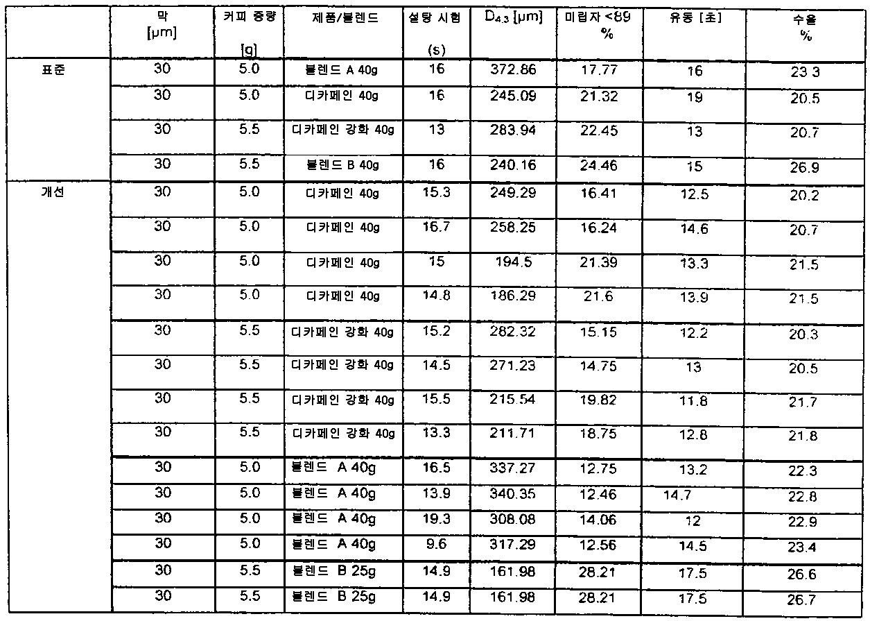 Figure 112009010735728-pct00002
