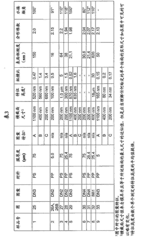 Figure CN104039382BD00231