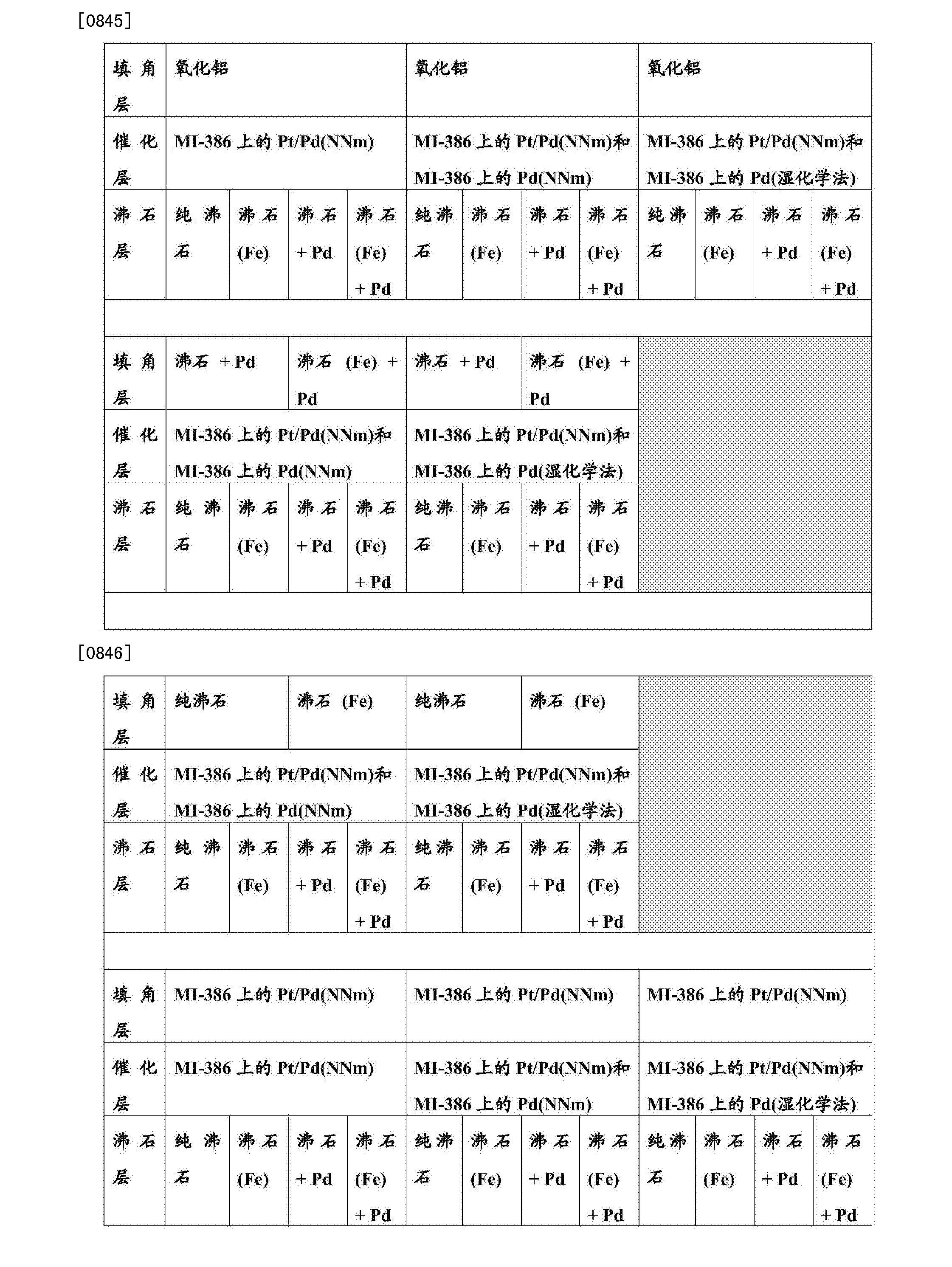Figure CN105592921AD01071