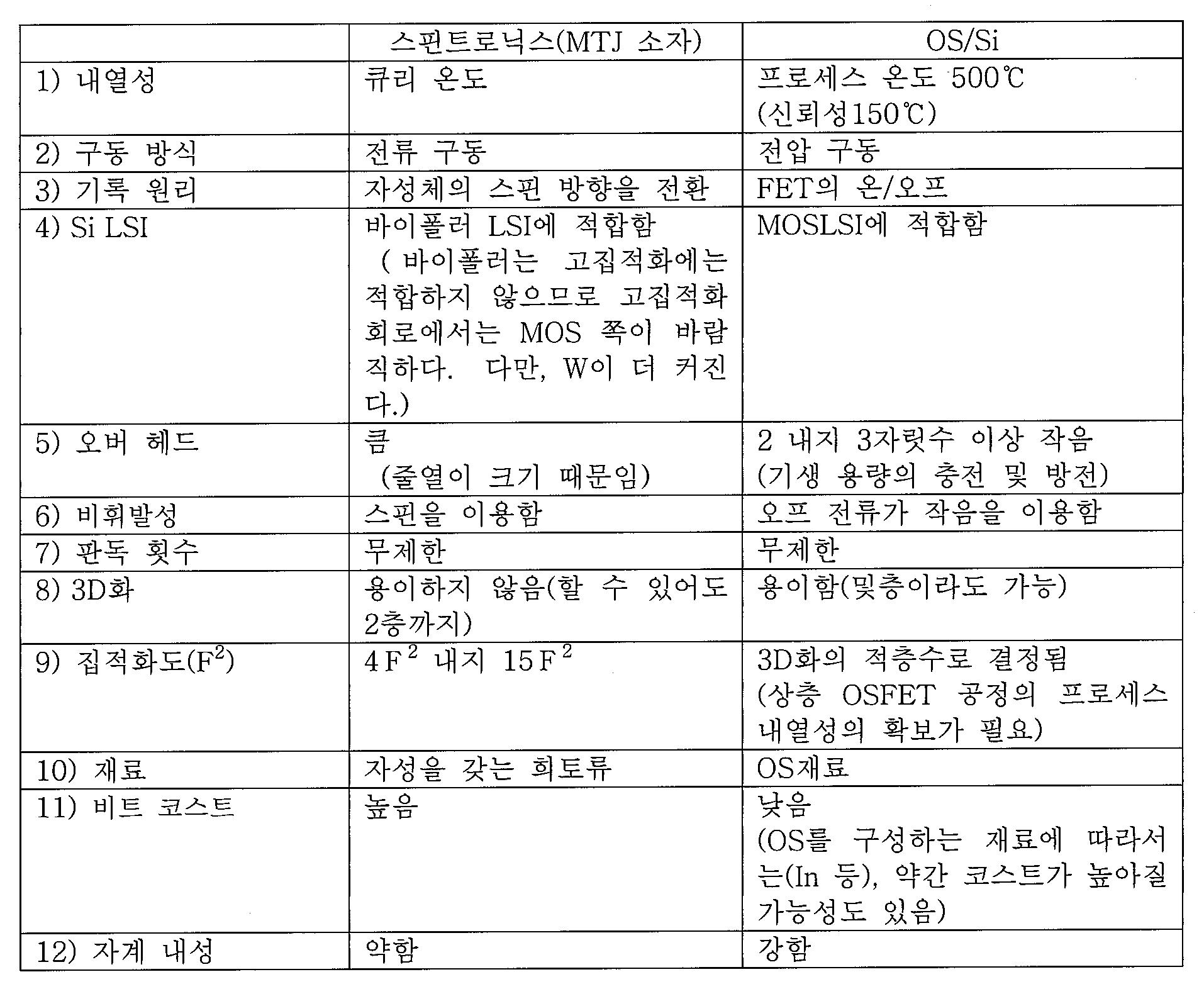 Figure 112017030060179-pat00013