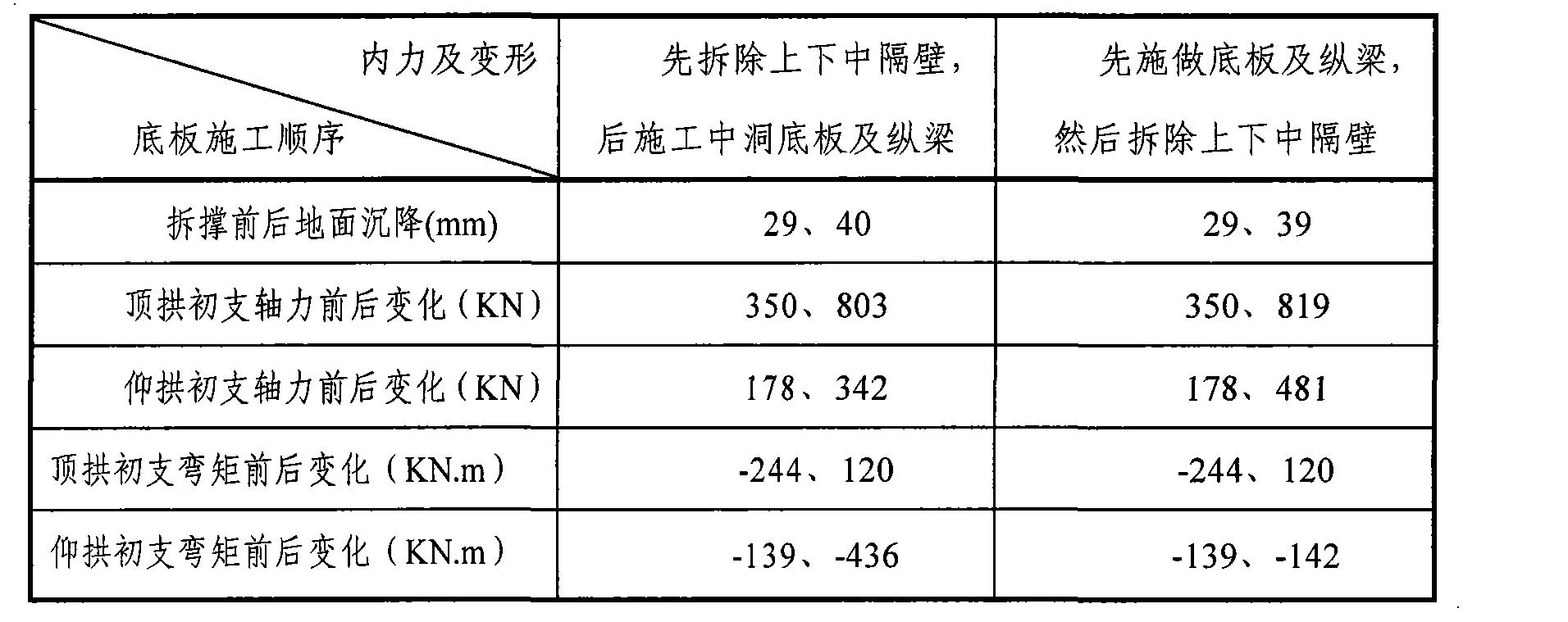 Figure CN101864959BD00121